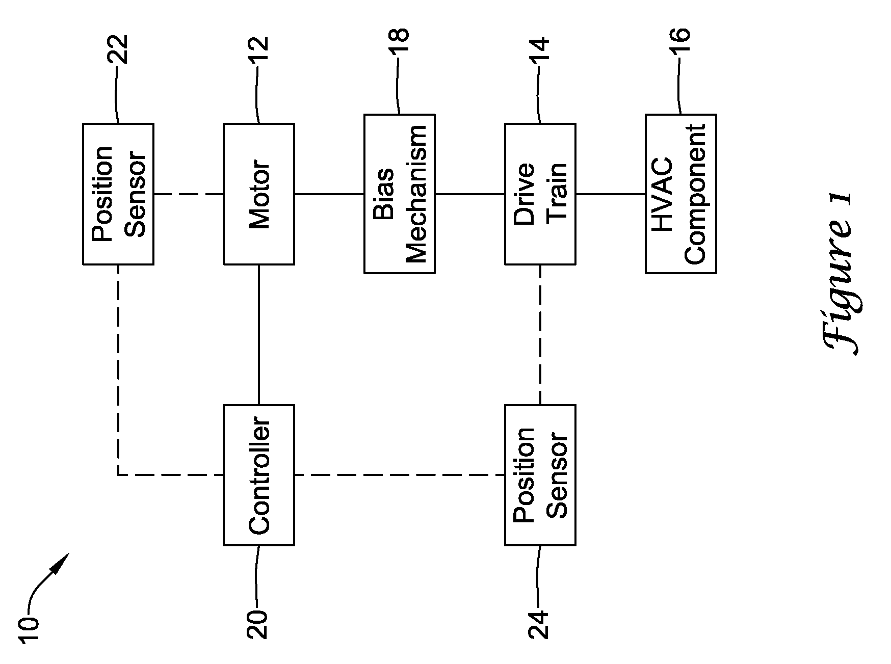 Fein Steuerungssystem Blockdiagrammreduktion Zeitgenössisch - Der ...