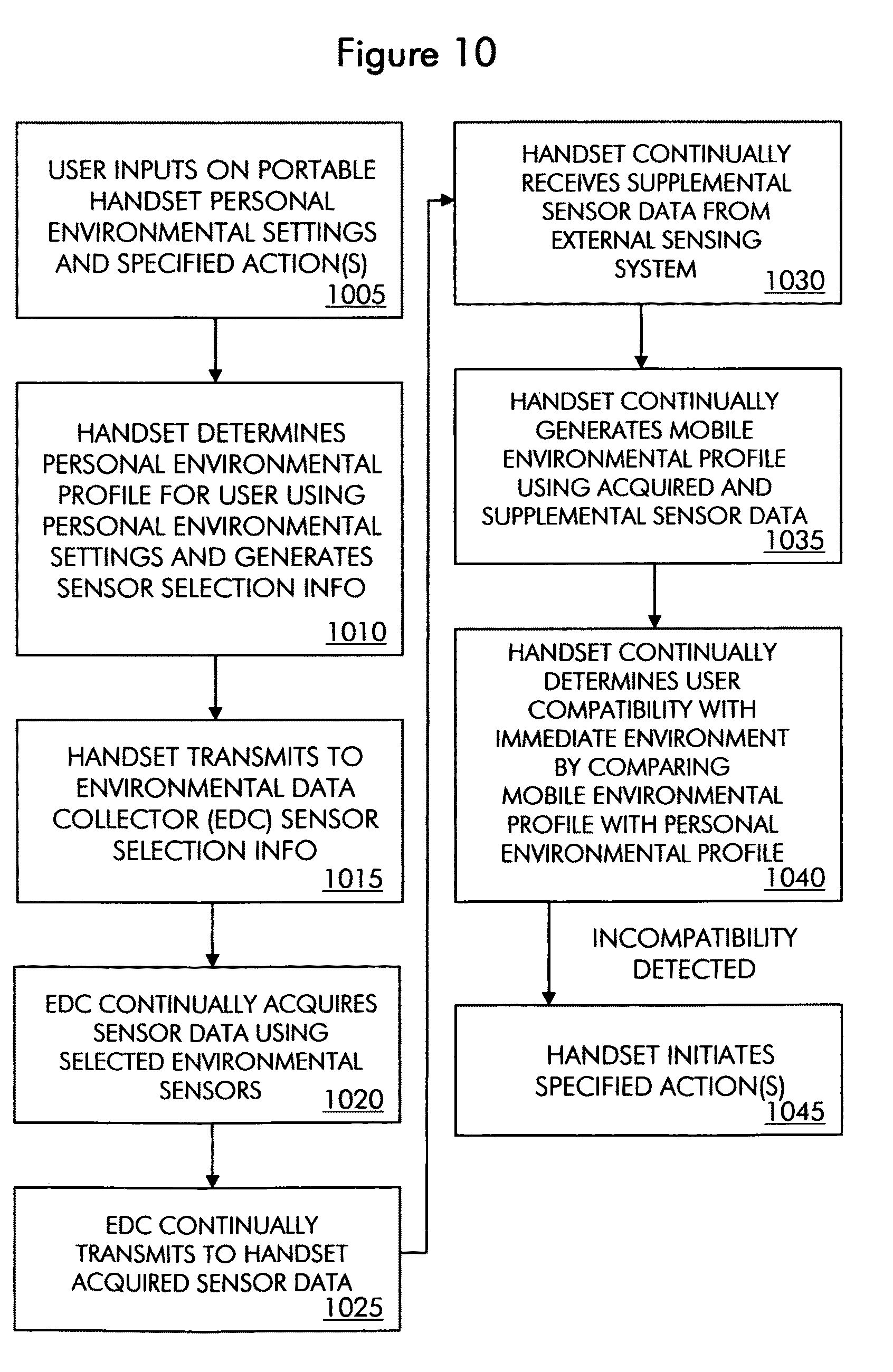 Patent US8085145 - Personal environmental monitoring method and ...