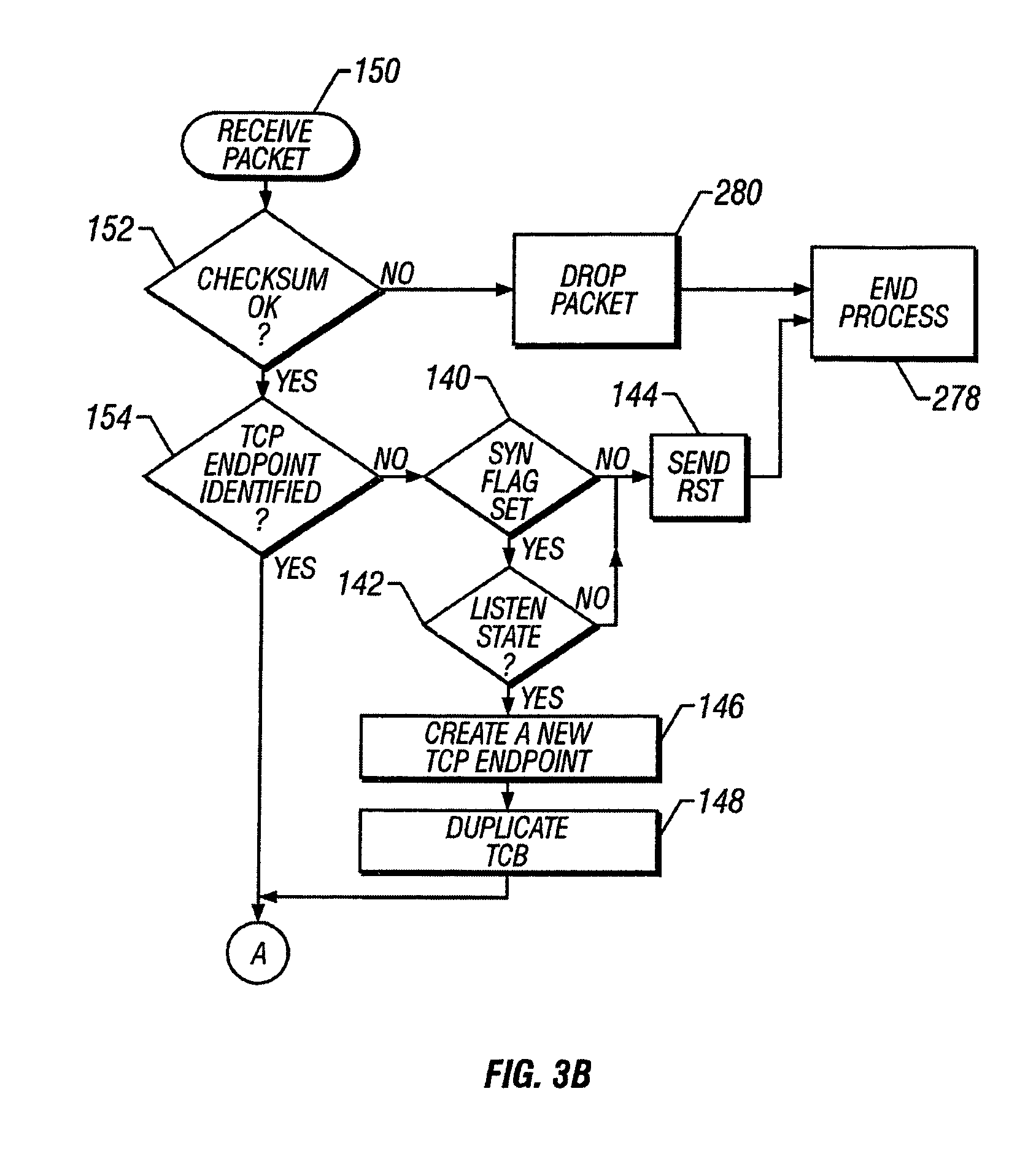 patent us8090859 decoupling tcp ip processing in system area TCP IP Application Layer patent drawing