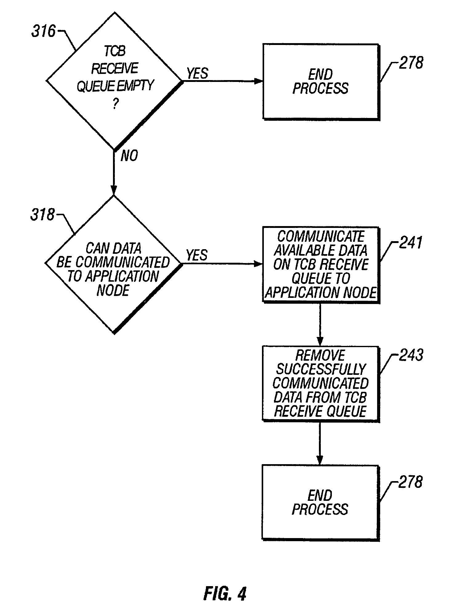 patent us8090859 decoupling tcp ip processing in system area IP Address patent drawing