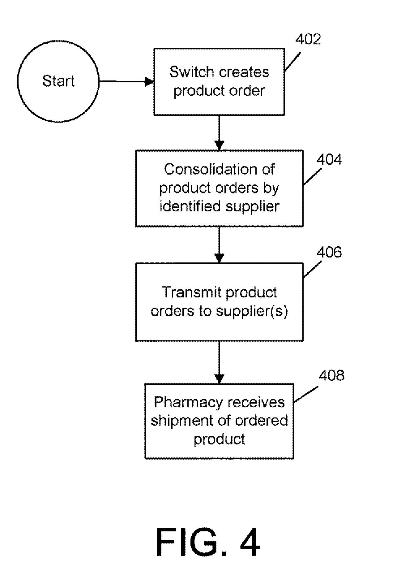 pharmacy sales and inventory system Vanuston providing global  hospital management information system, it inventory, pharmacy shelving  , pharmacy sales, warehouse inventory management.