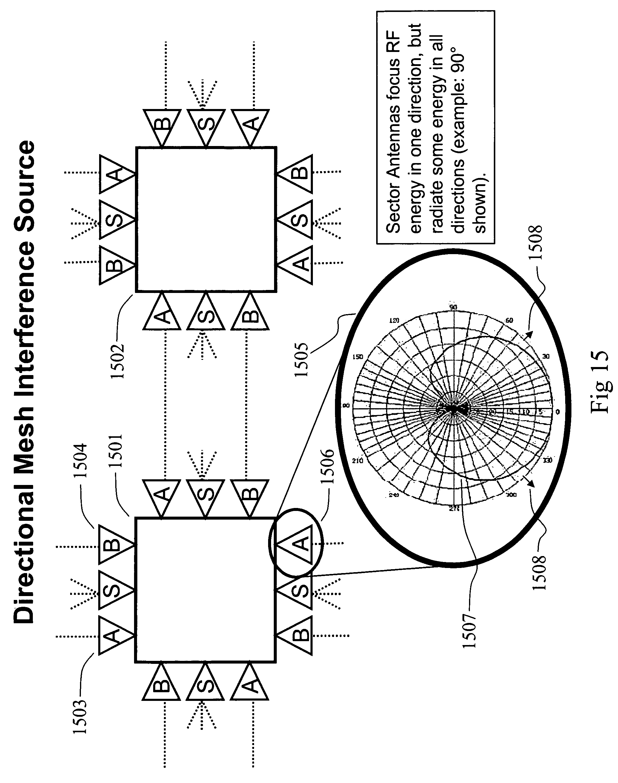 patent us8102868 - interleaved and directional wireless mesh network