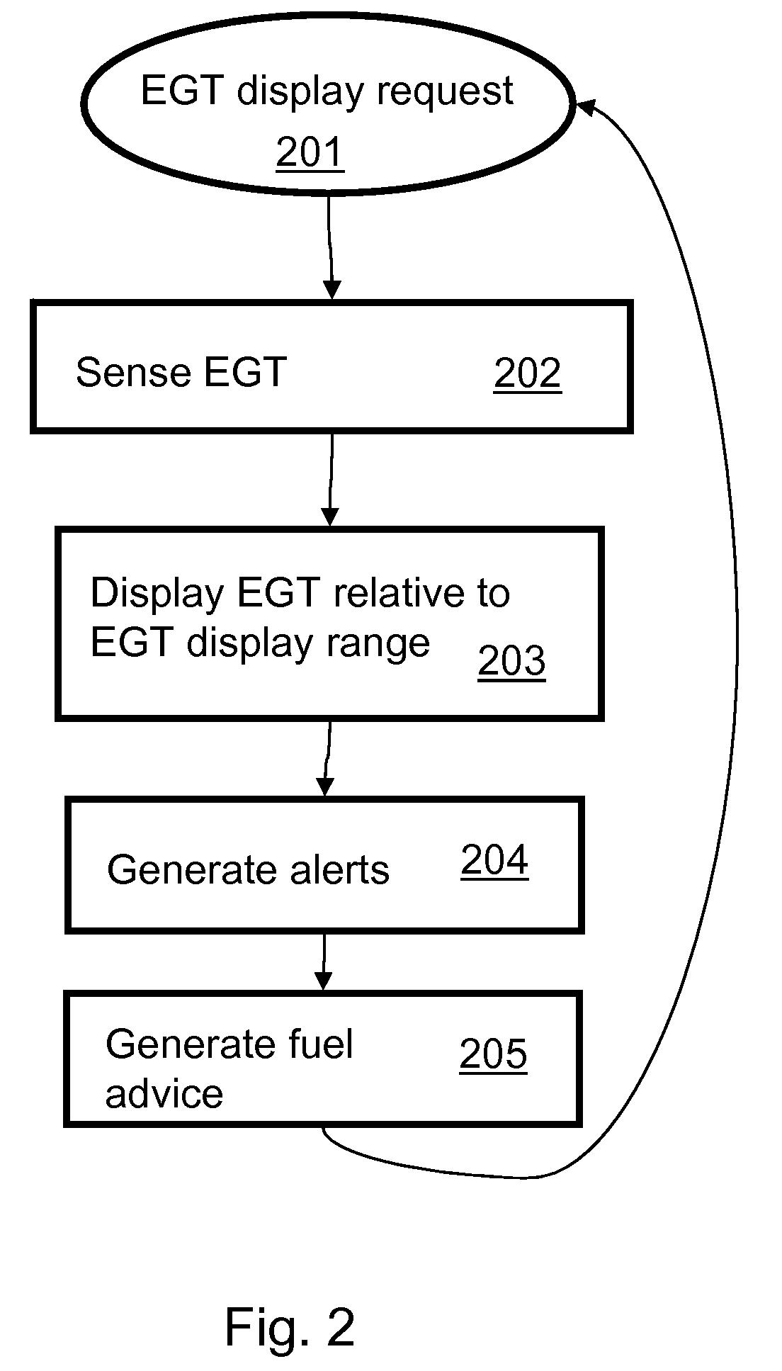 براءة الاختراع US8103393 - Aircraft exhaust gas temperature