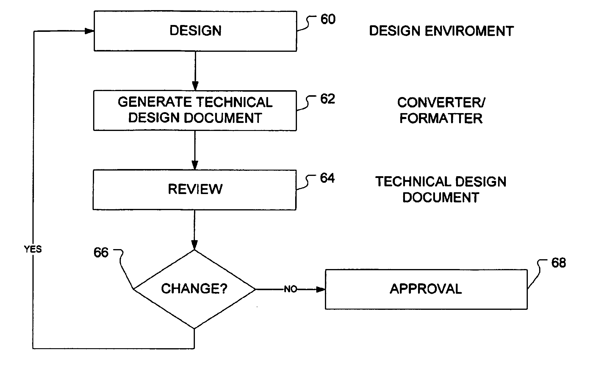 Patent us8103701 metadata to technical design review for Patent specification template
