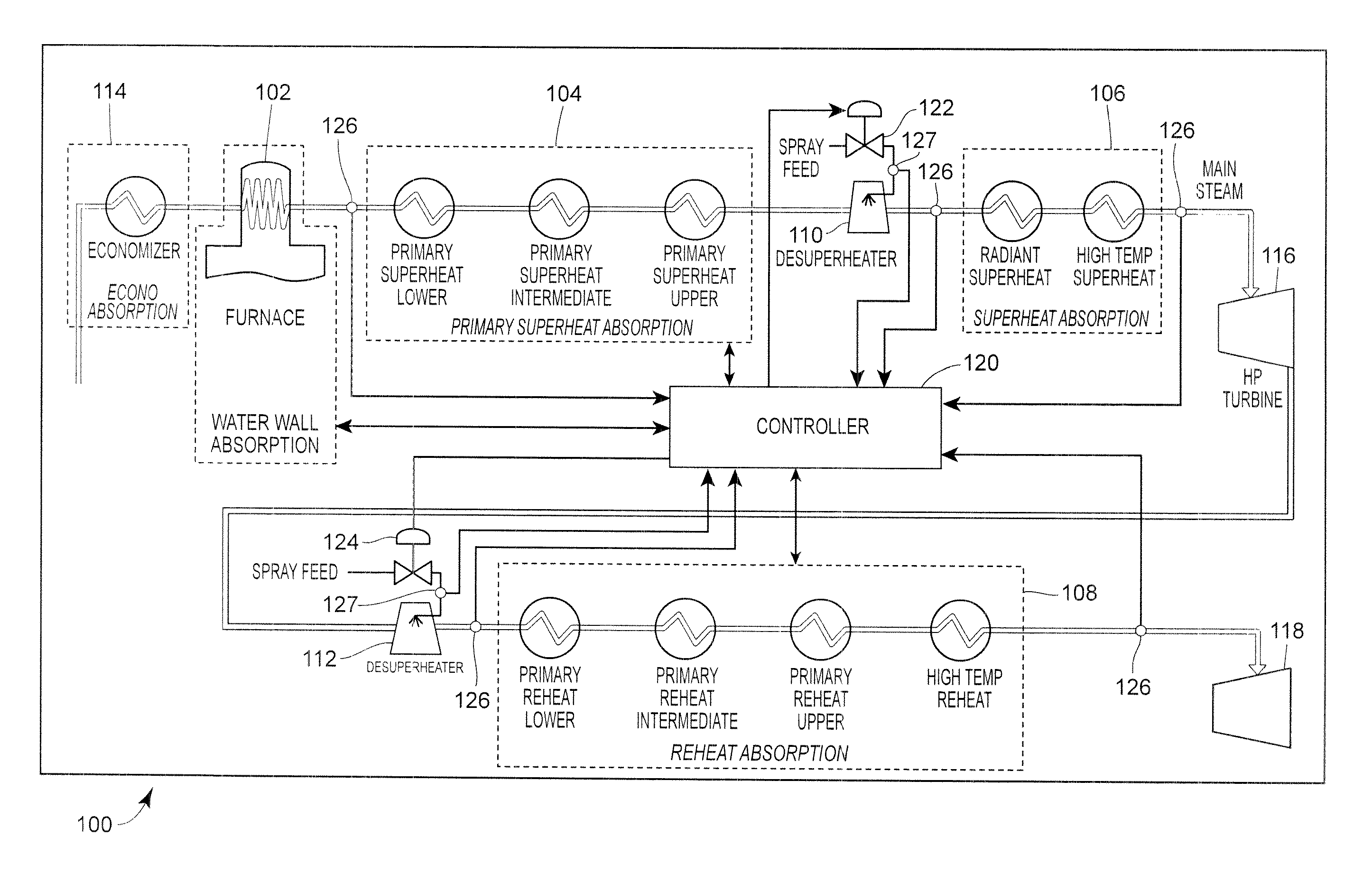 Patent US Steam temperature control in a boiler system