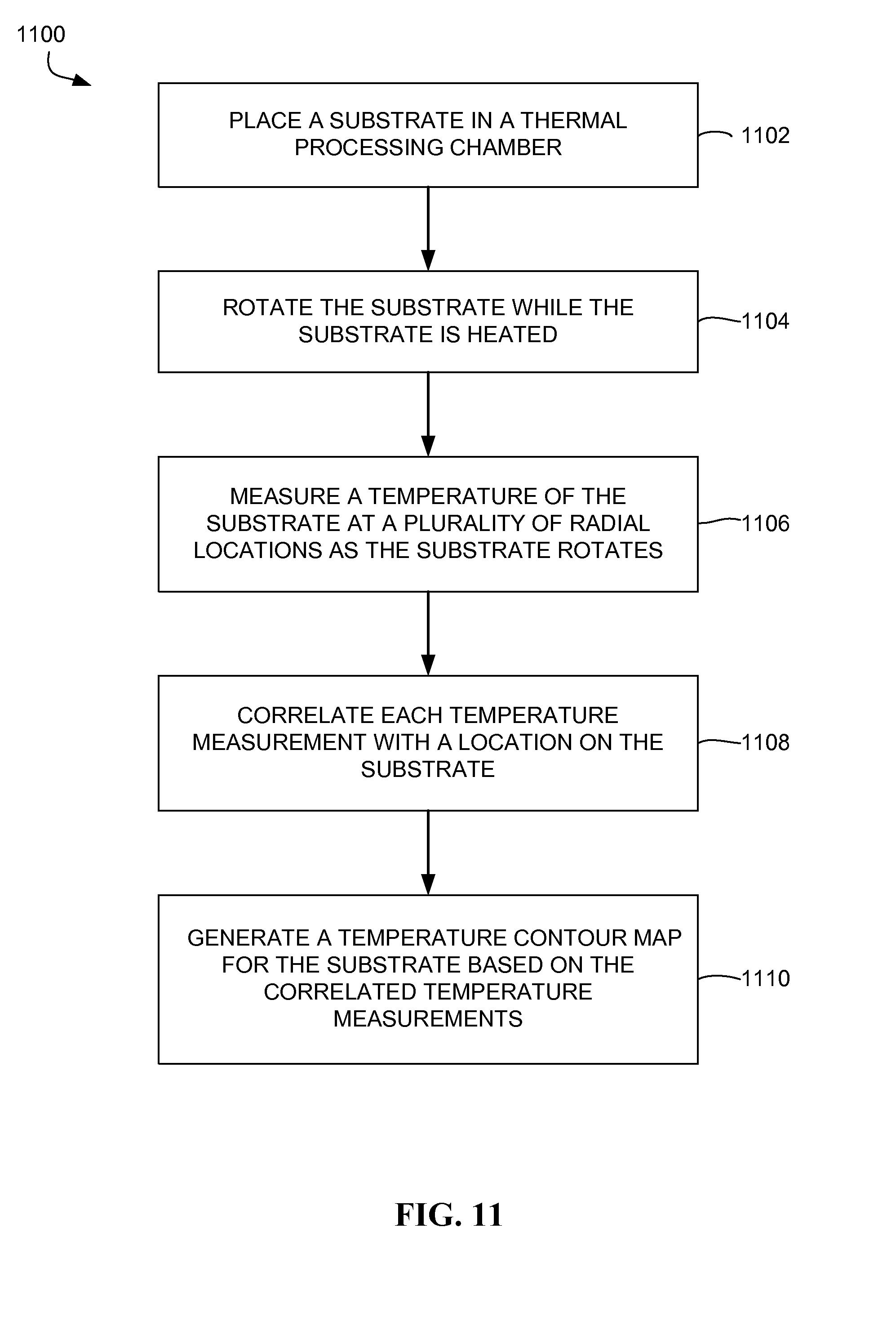 Patent US Temperature Uniformity Measurements During - Us temperature contour map