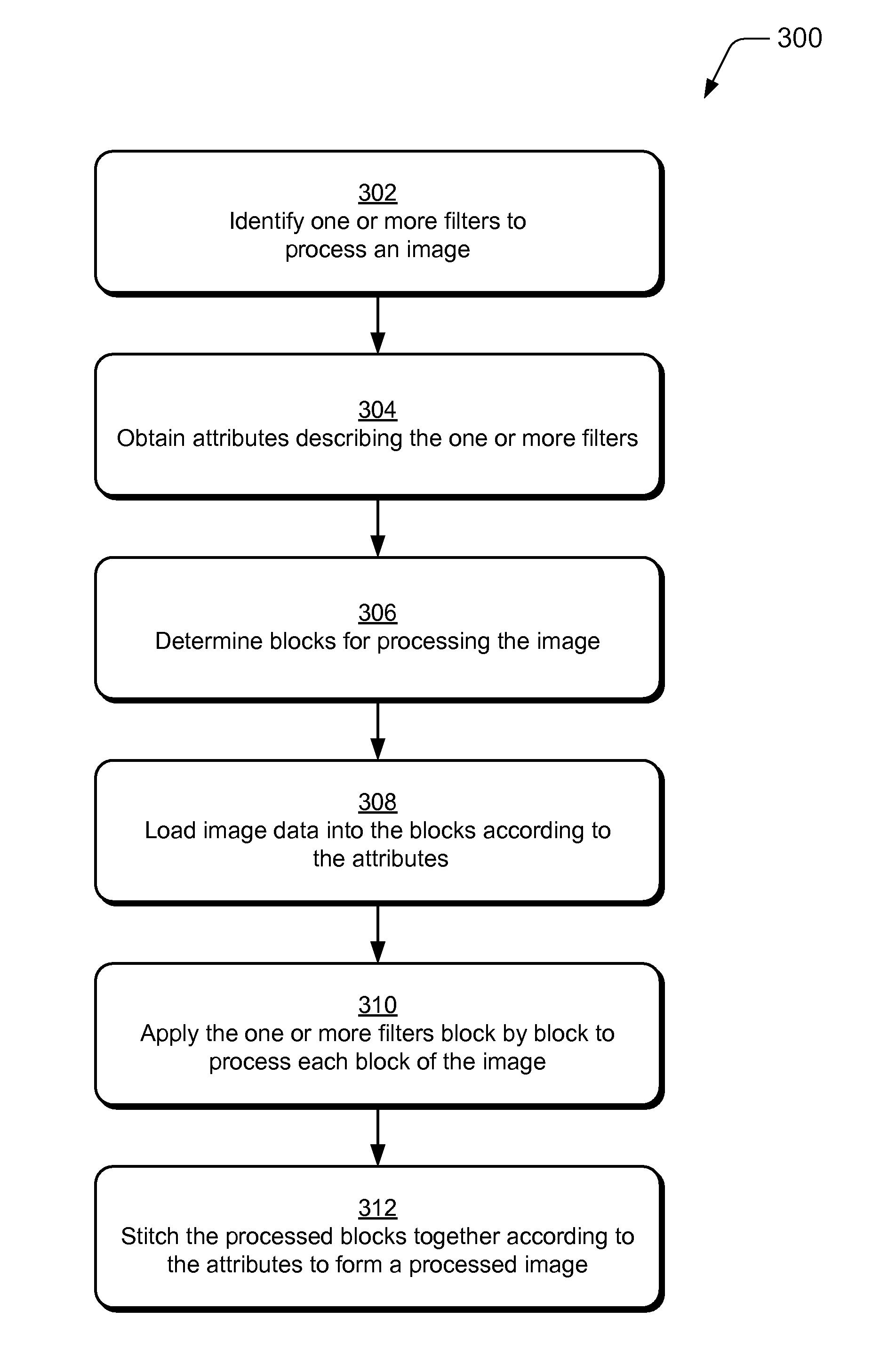 Patent US8107758 - Block based image processing - Google Patents