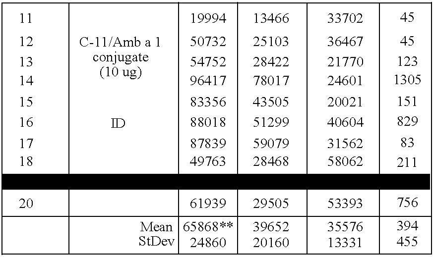 Figure US08114418-20120214-C00004