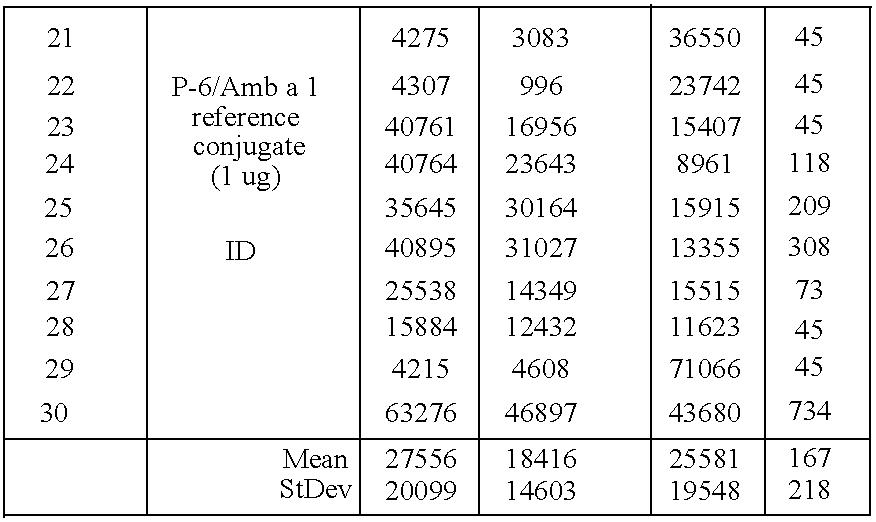 Figure US08114418-20120214-C00005