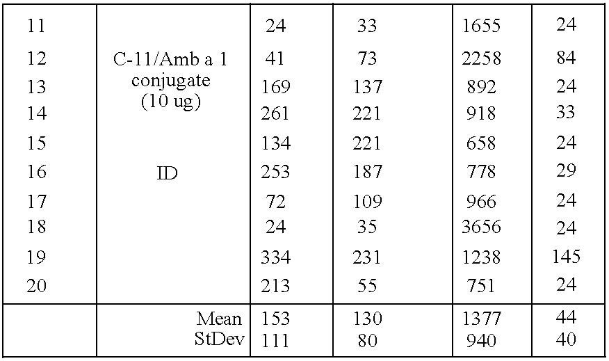 Figure US08114418-20120214-C00008