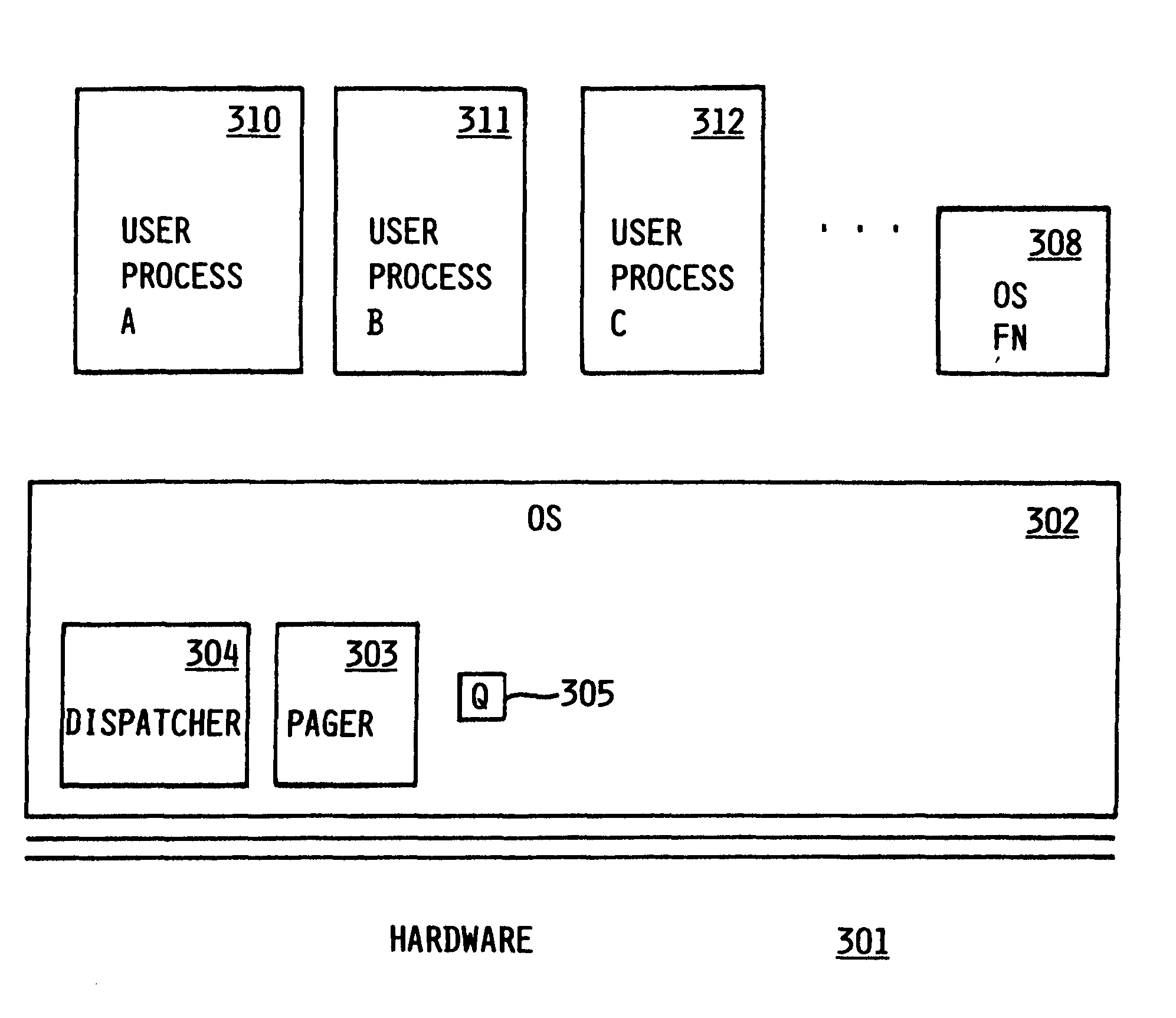 Patent US8122451 - Method and apparatus for dispatching