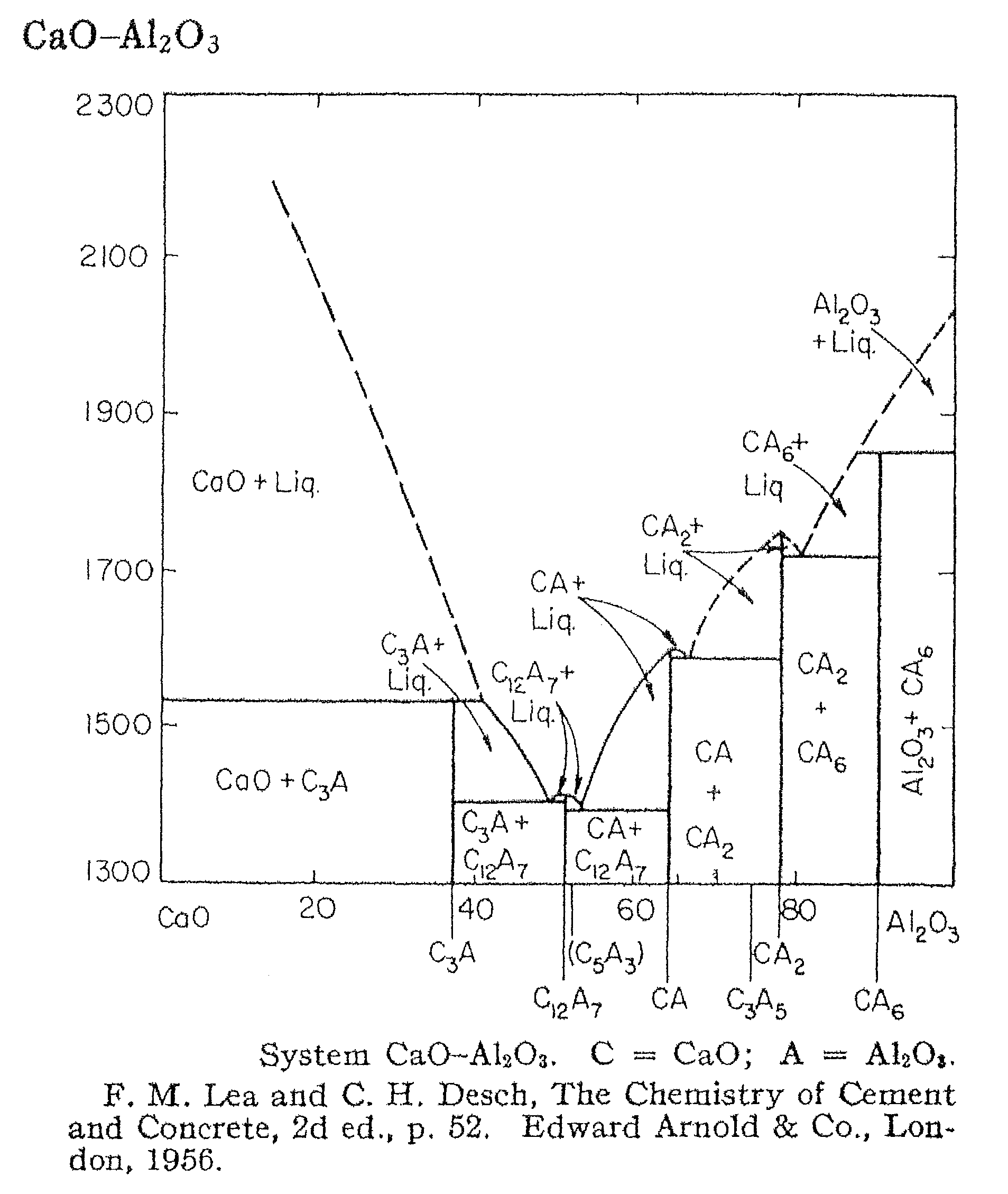 Cement Clinker Diagram : Patent us calcium aluminate clinker as a