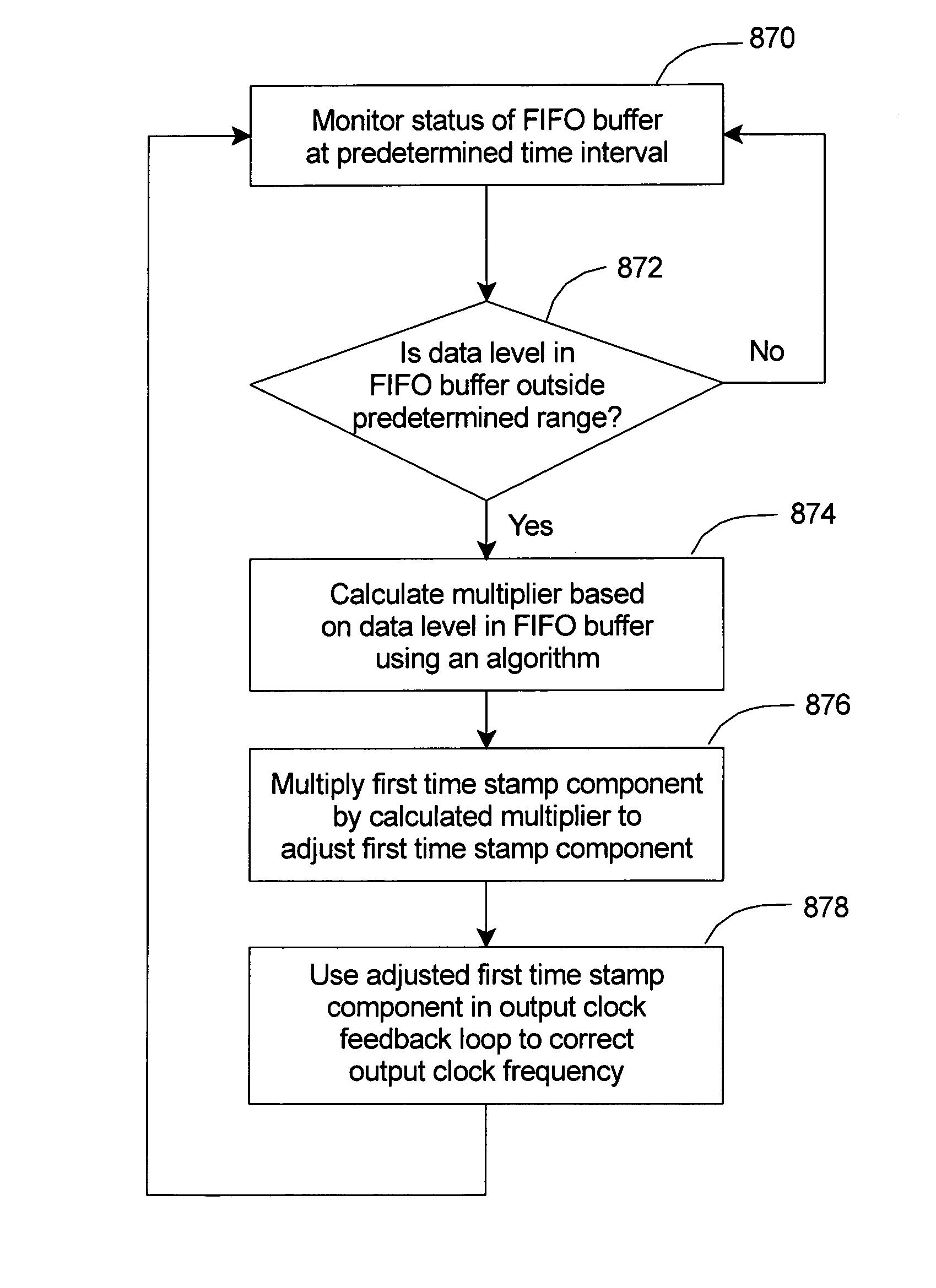 براءة الاختراع US8135105 - Circuit for correcting an output clock