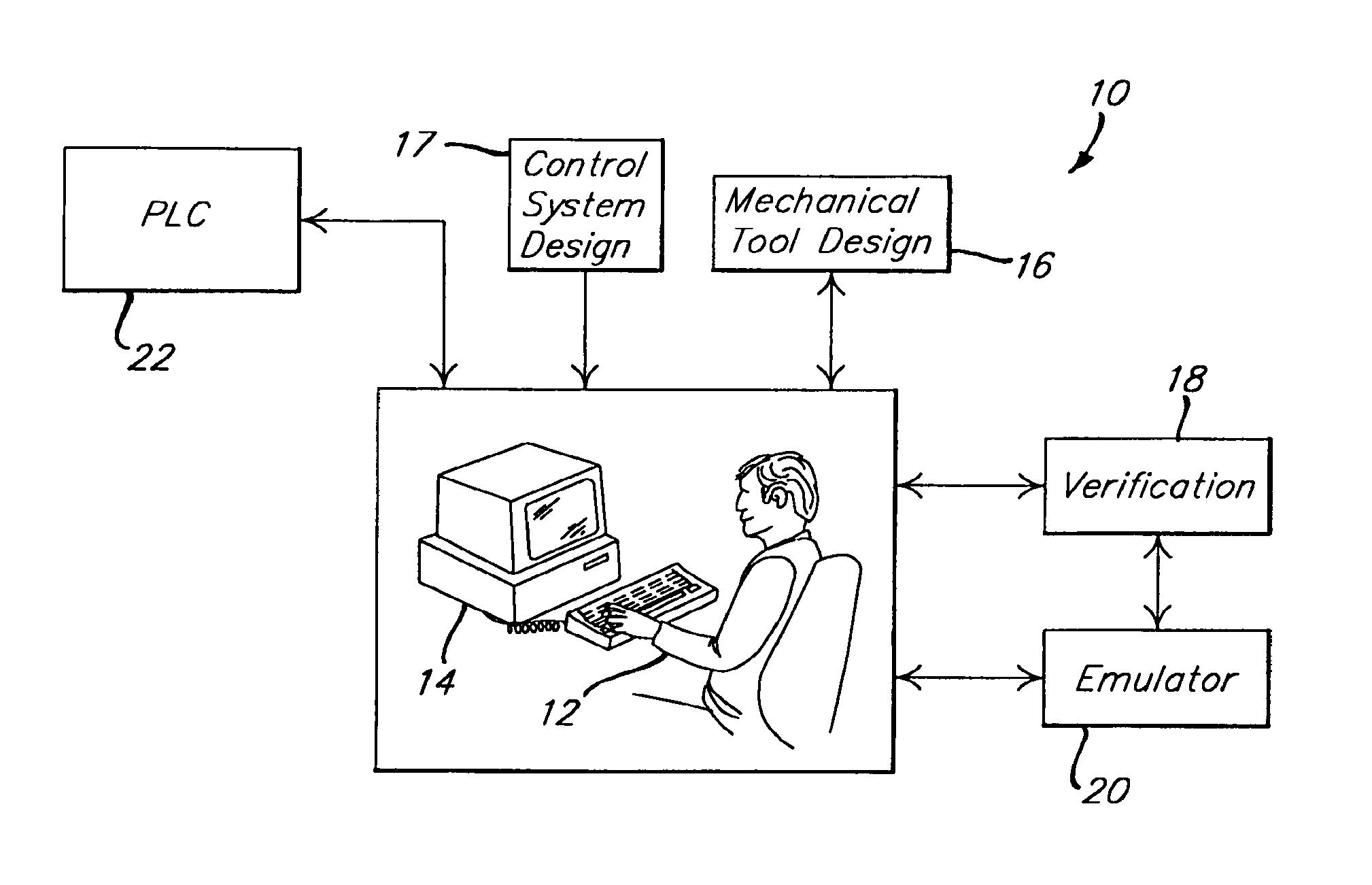 Patent Us8135567 Method Of Emulating Machine Tool Behavior For Logic Control Diagram Drawing