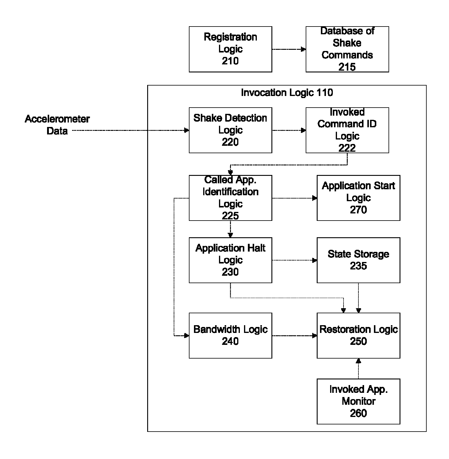 Patent US8140115 - Application interface - Google Patents