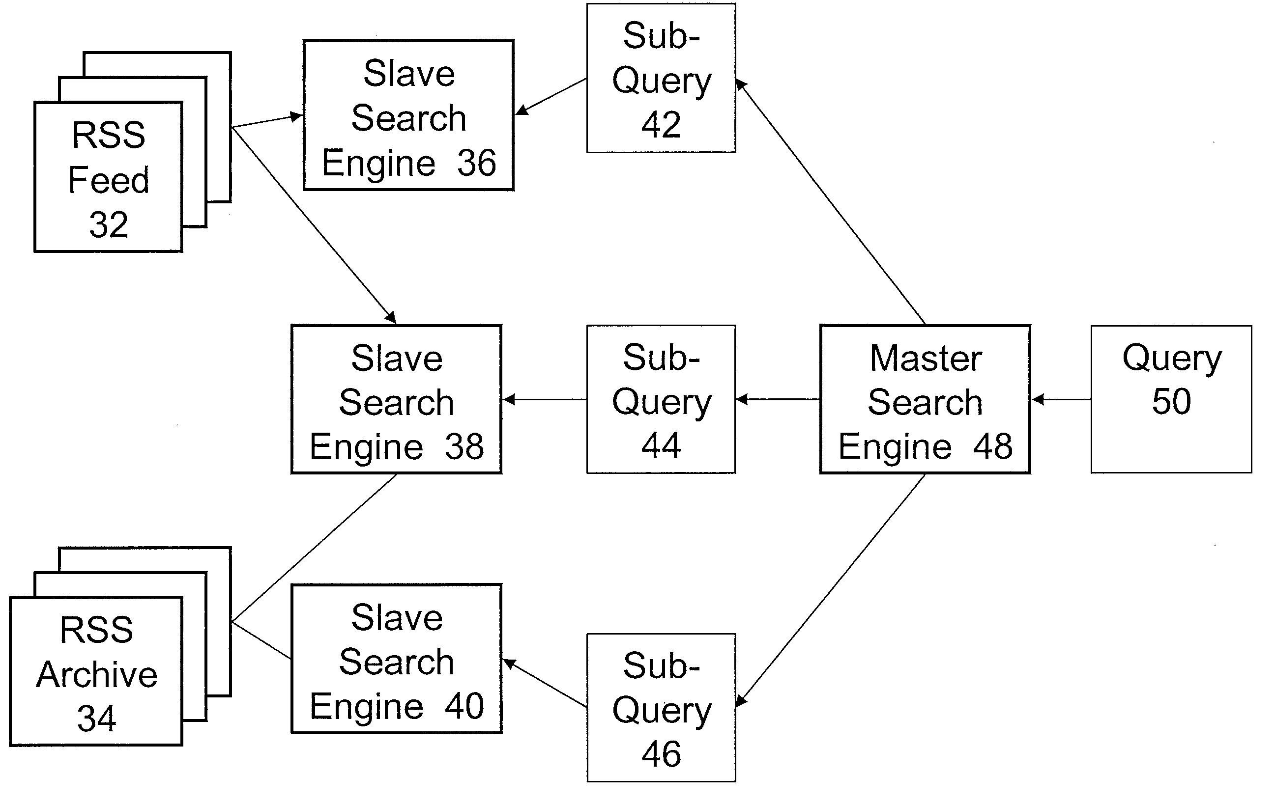 براءة الاختراع US8140482 - Using RSS archives - براءات