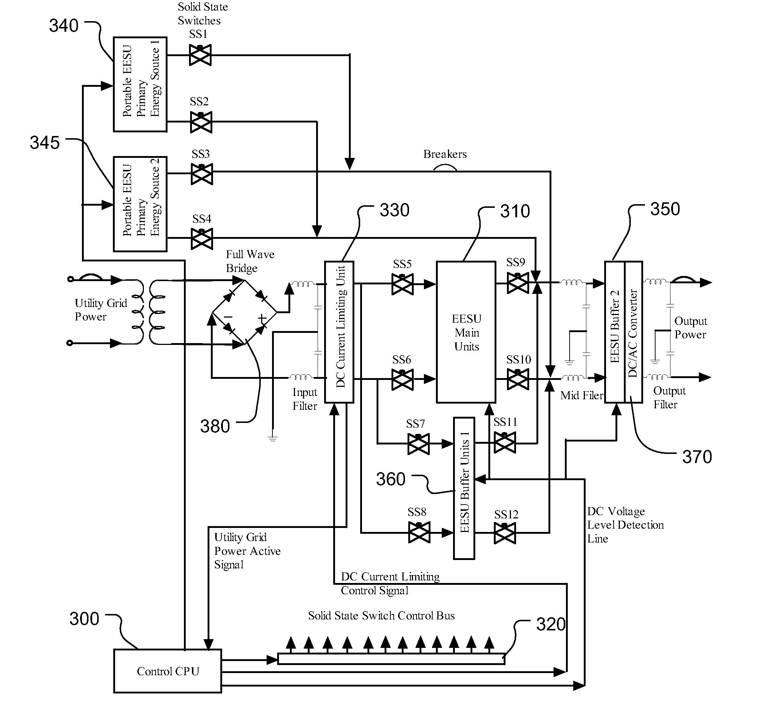 patent us8145362