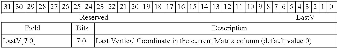 Figure US08145880-20120327-C00003