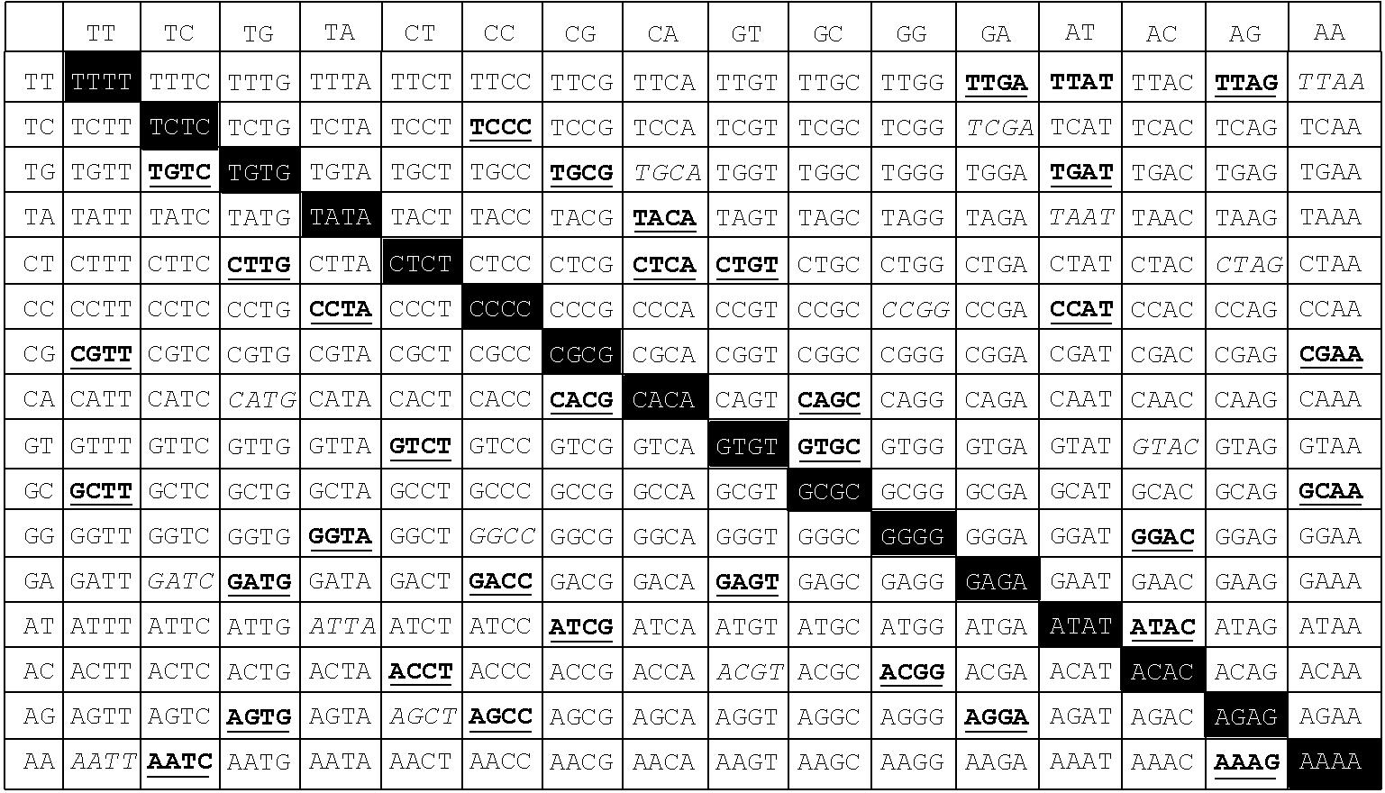 Figure US08158359-20120417-C00001
