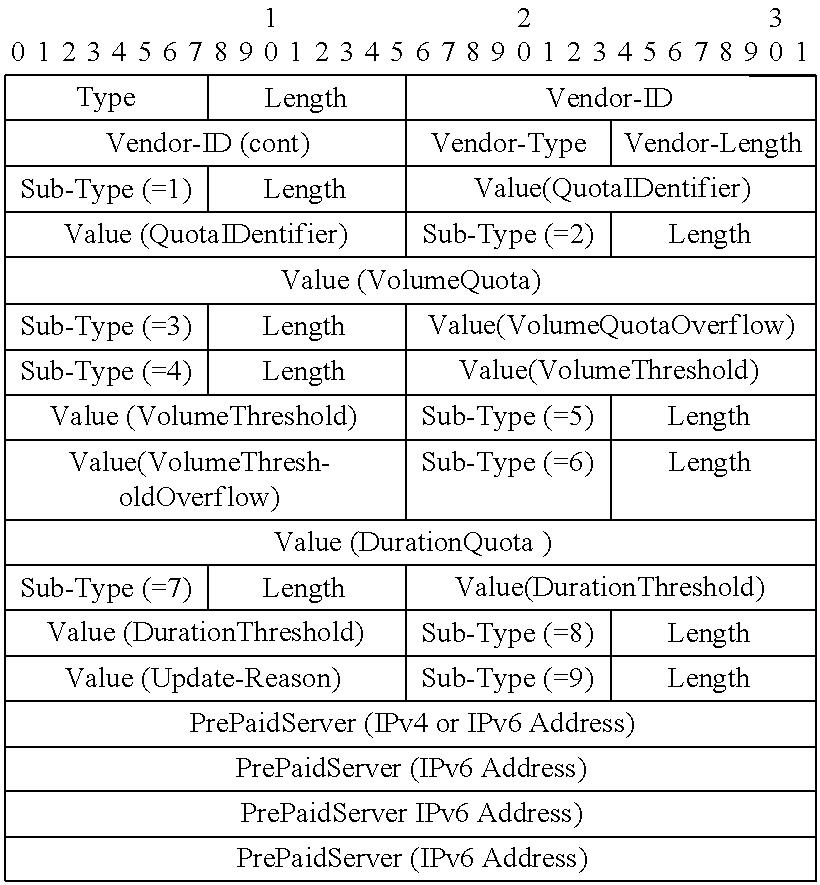 Figure US08170055-20120501-C00001