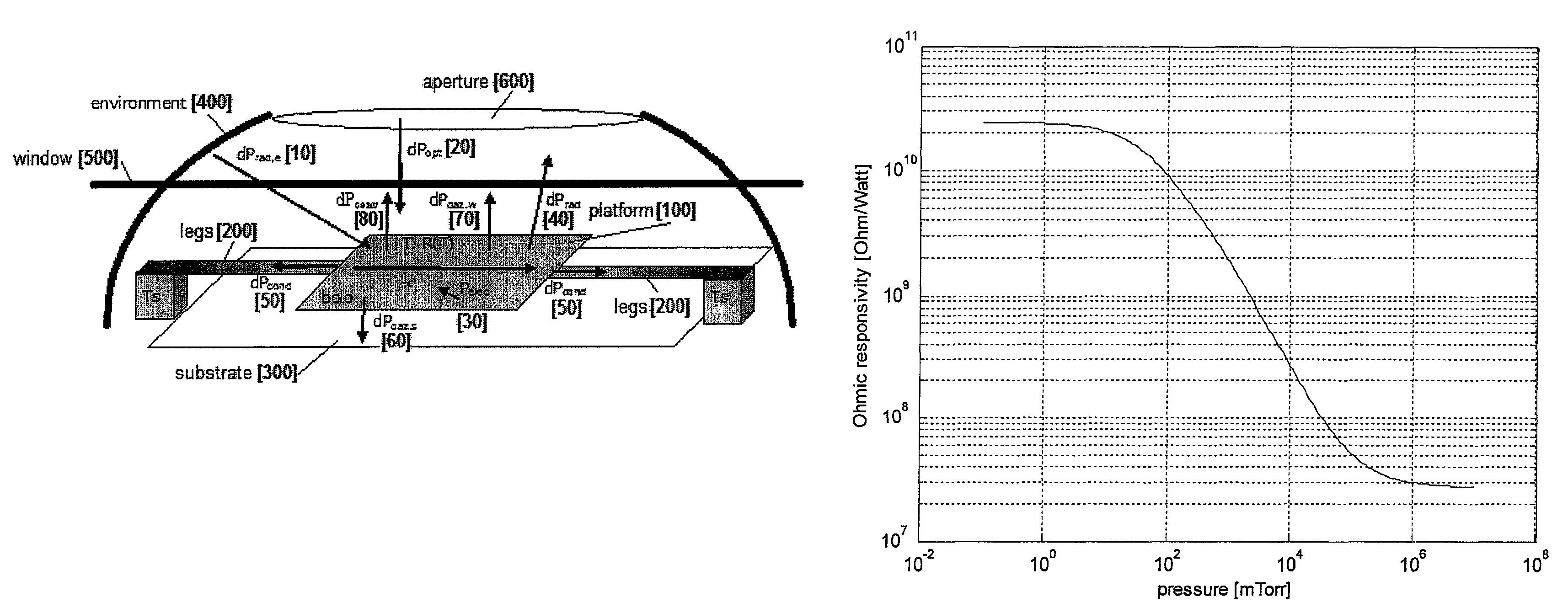 patent us8171801