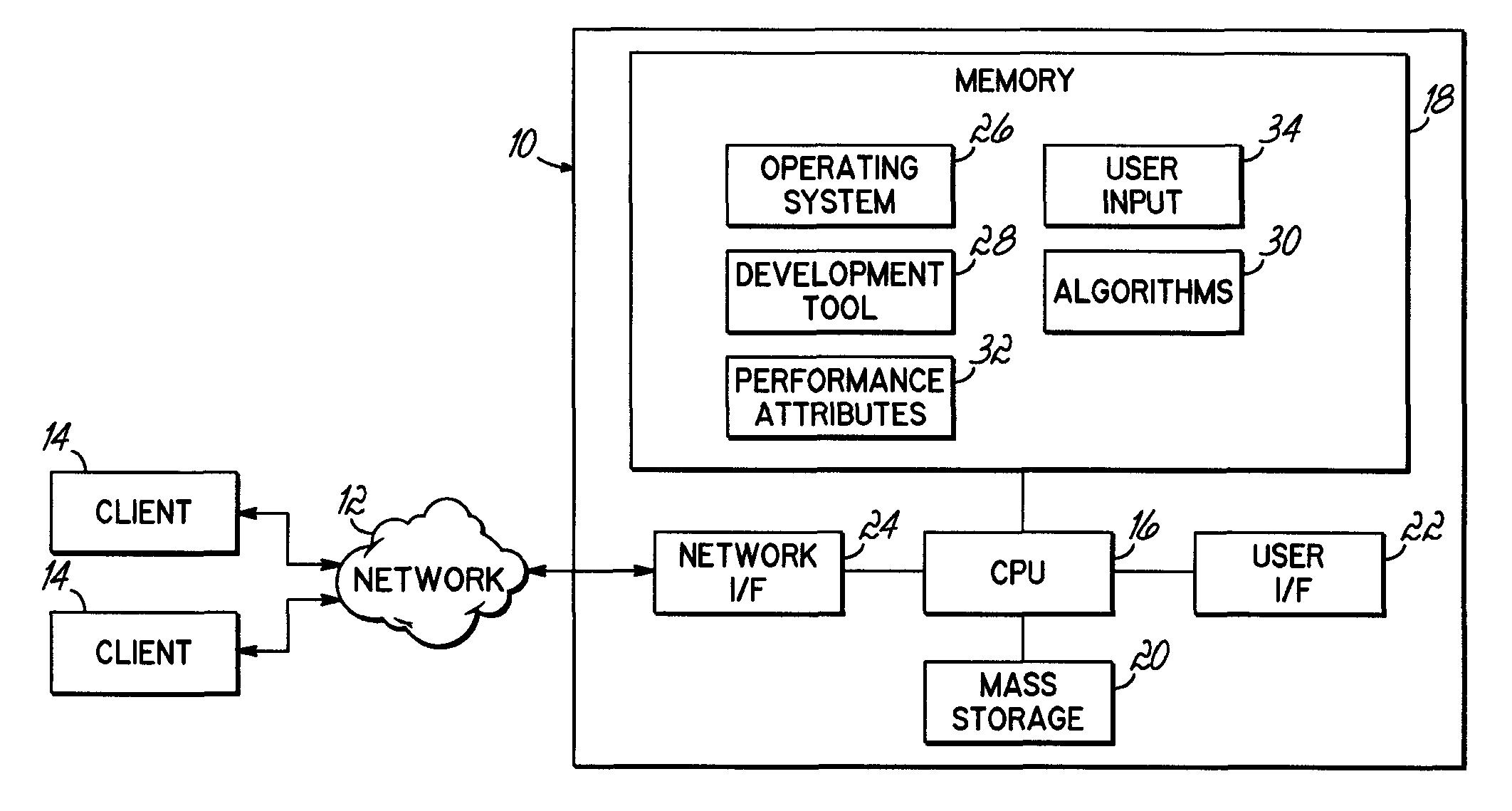 patent us8180780 collaborative program development