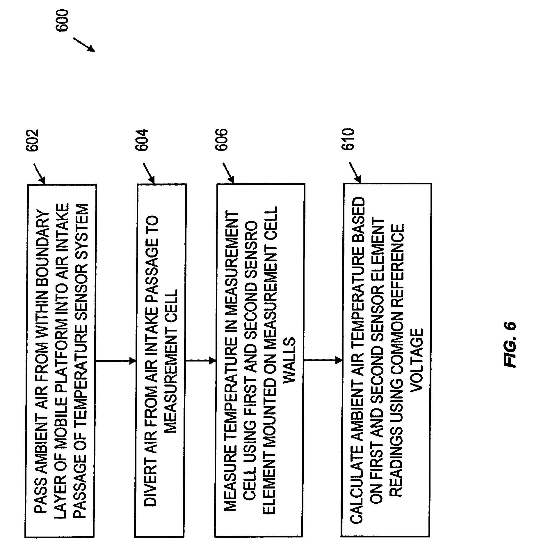 Patent Us8182143 Mobile Temperature Sensor Google Patents Figure 1 Digital Thermometer Circuit Diagram Drawing