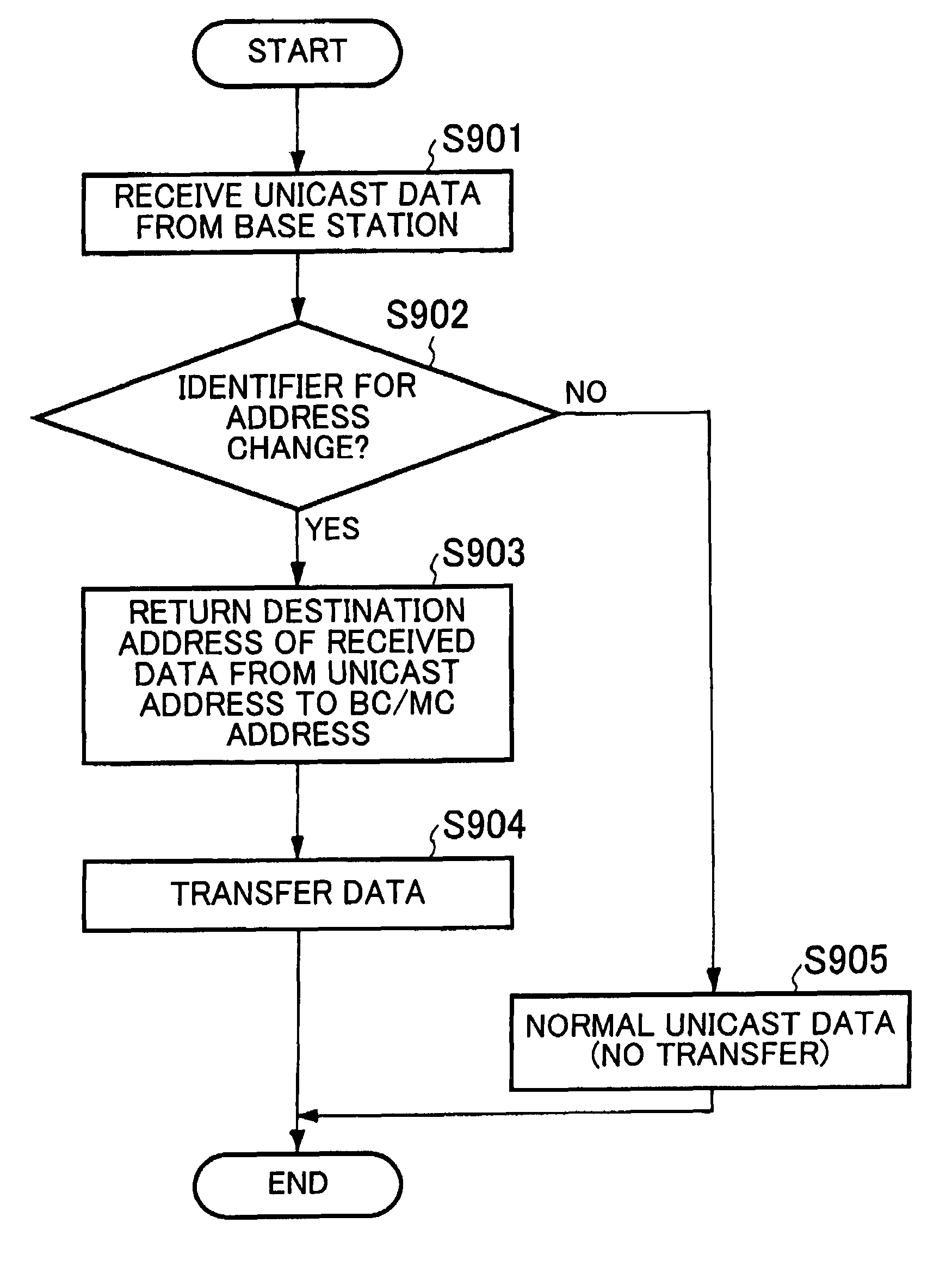 Patent Us8184568 Wireless Lan System And Communication Diagram Drawing