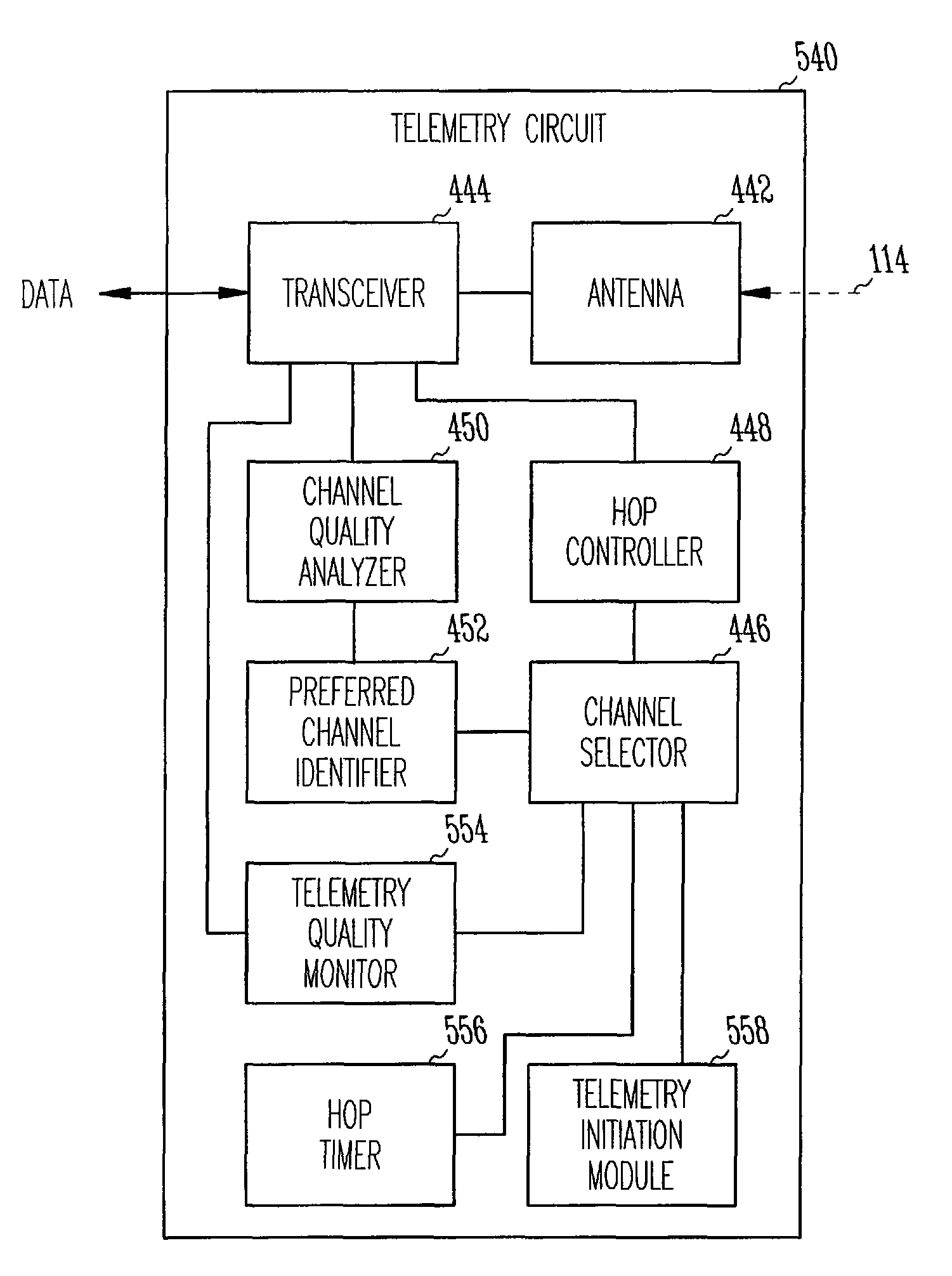 Patent Us8185204 Implantable Medical Device Telemetry With Block Diagram Of Dsp Based Drawing