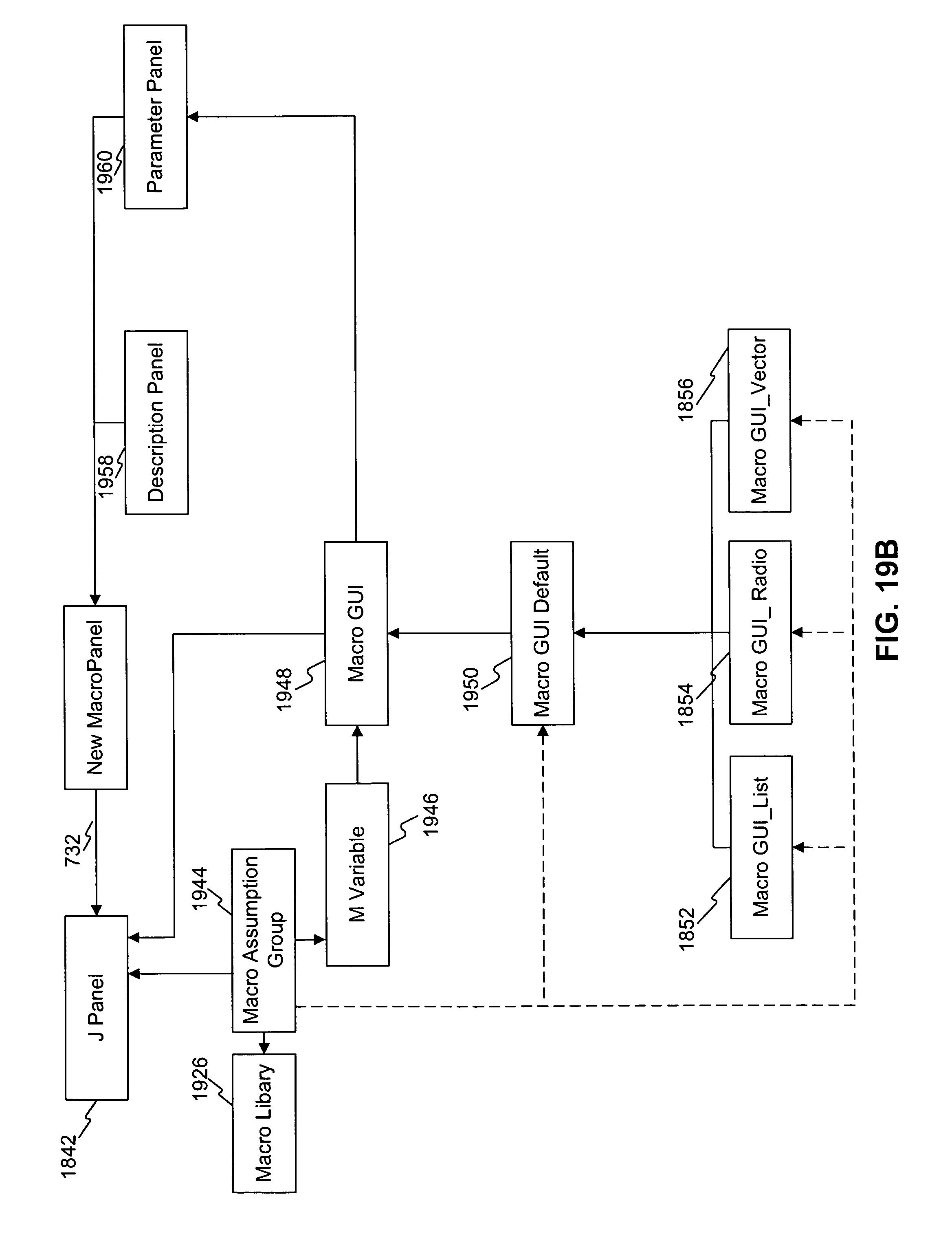 1 1 28 database architecture likewise US20040006563 further Sql Language Statement Types additionally US6778949 moreover US8185816. on data manipulation language