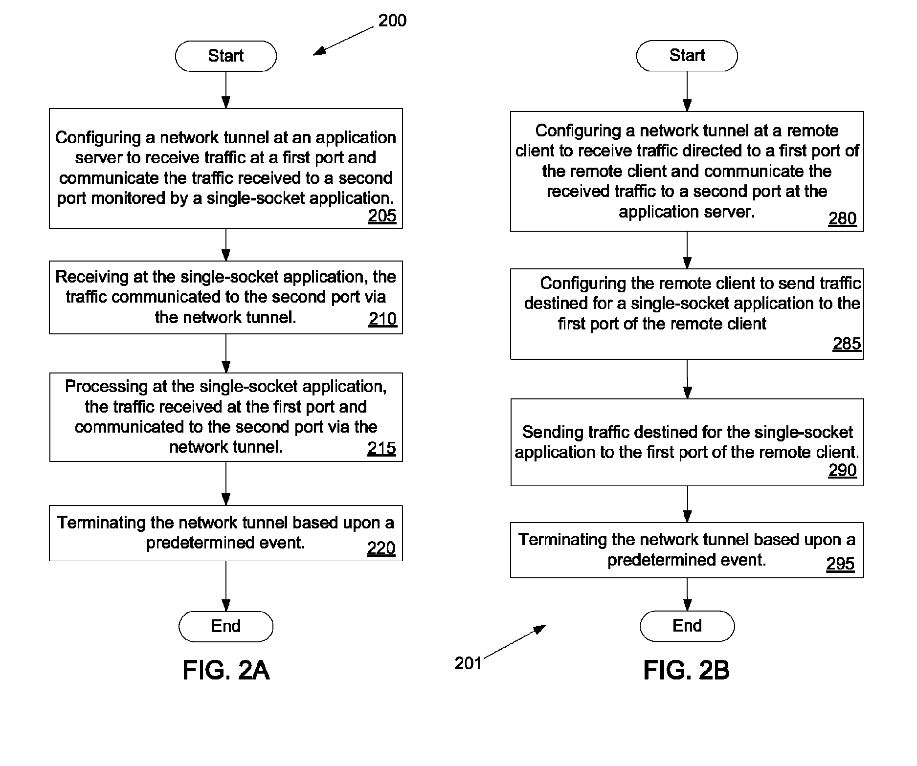 Patent US8190771 - Tunneling SSL over SSH - Google Patents