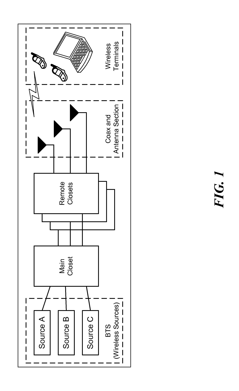 patent us8195224