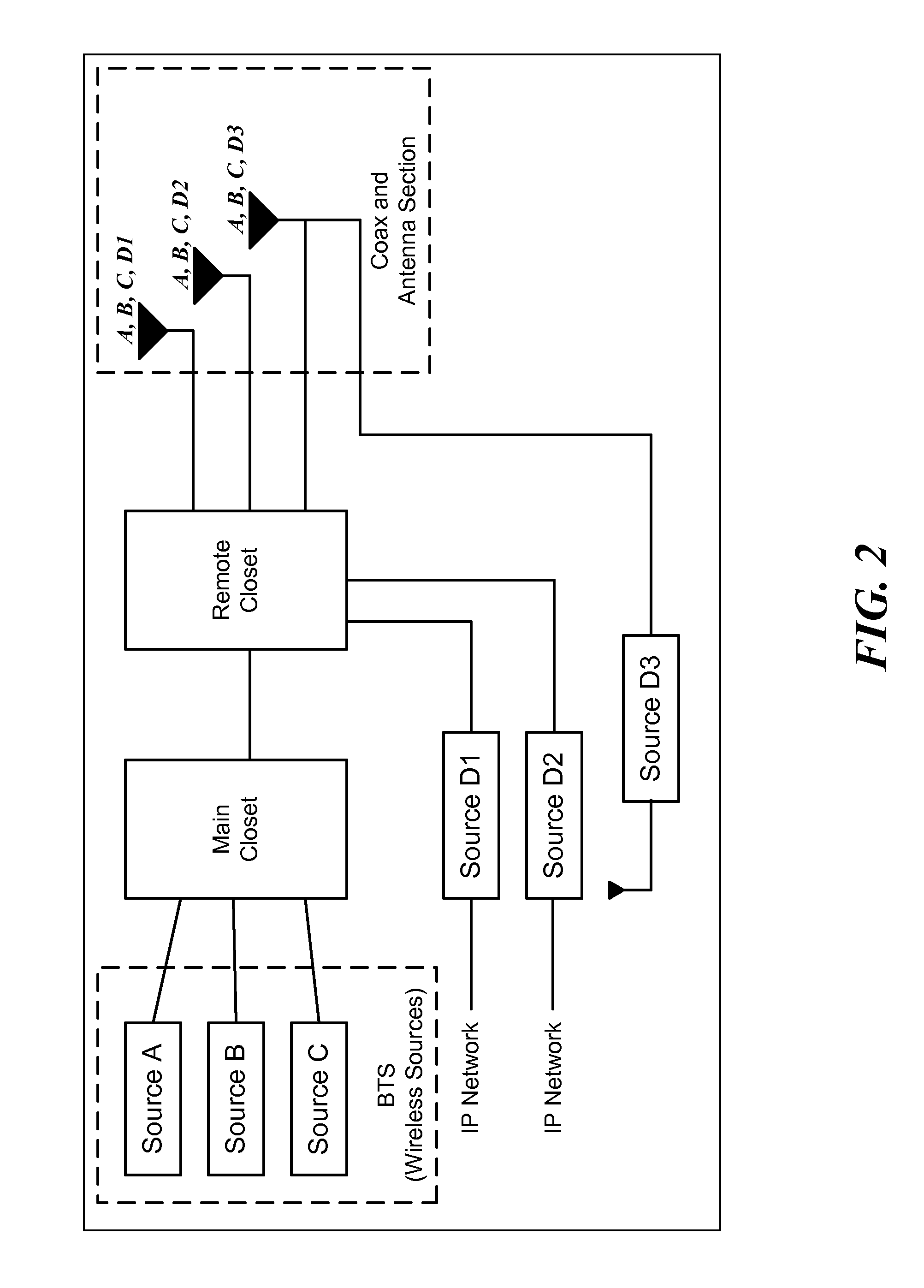 patent us8195224 - multiple data services over a distributed antenna system