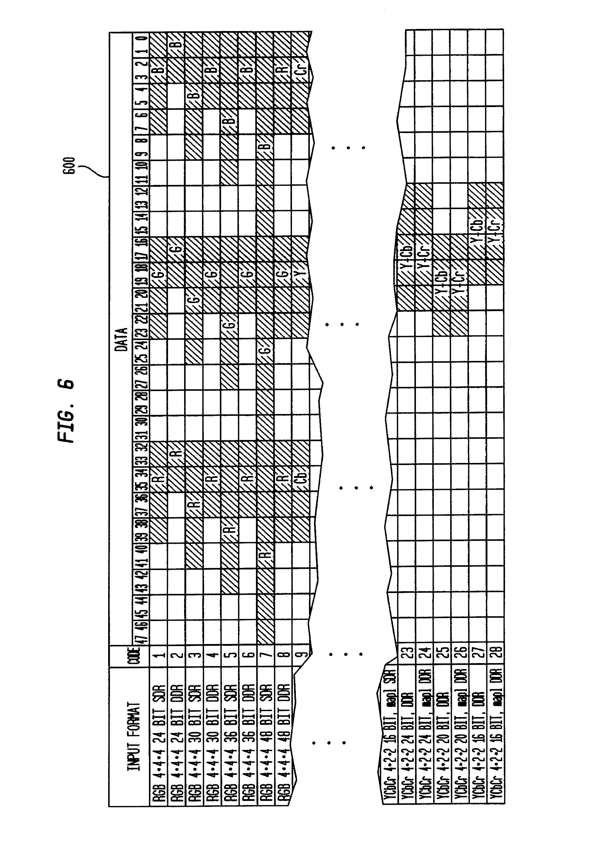 Patent US8195843 - HDMI controller circuit for transmitting