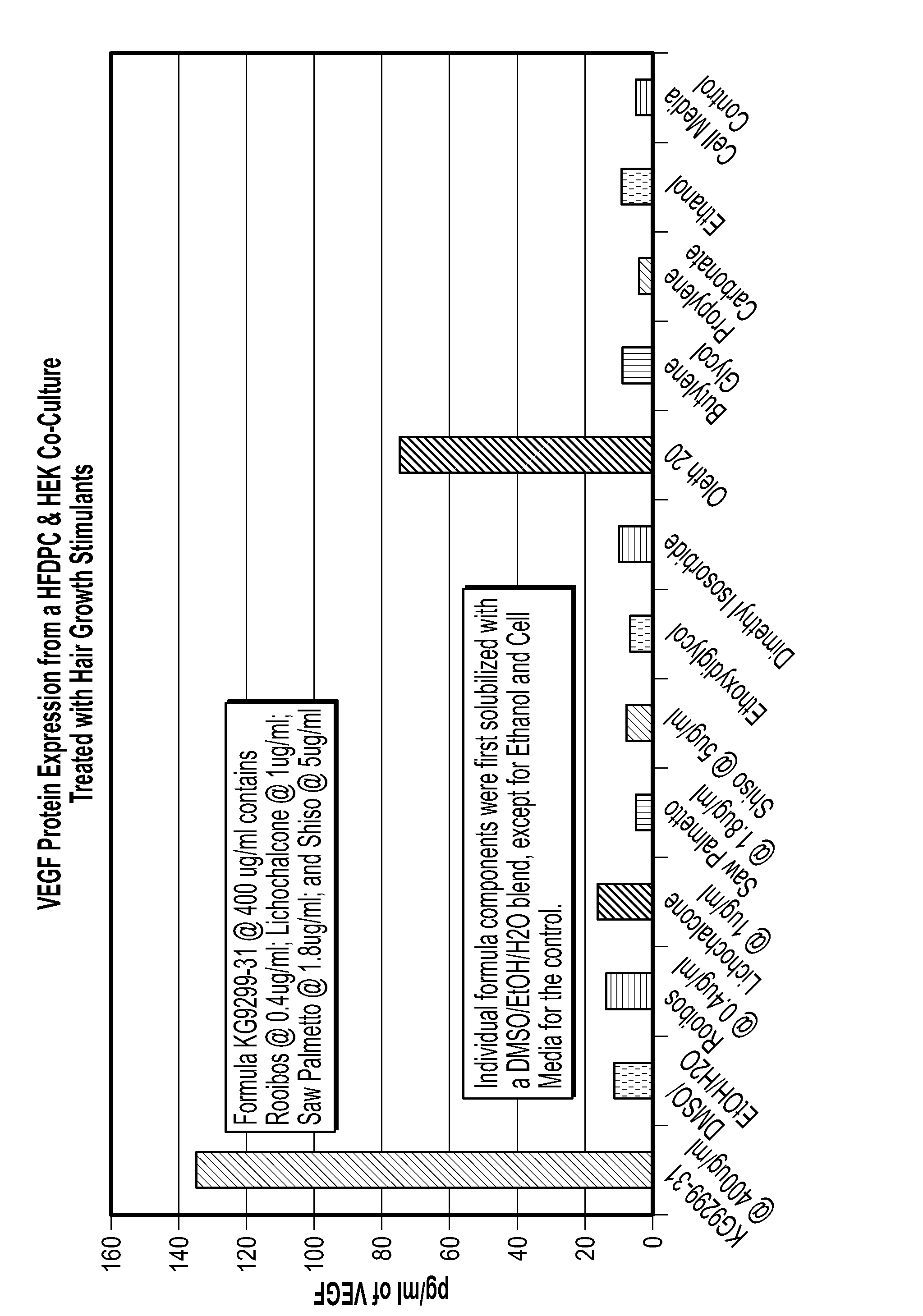Brevet US8197865 - Methods and compositions for modulating