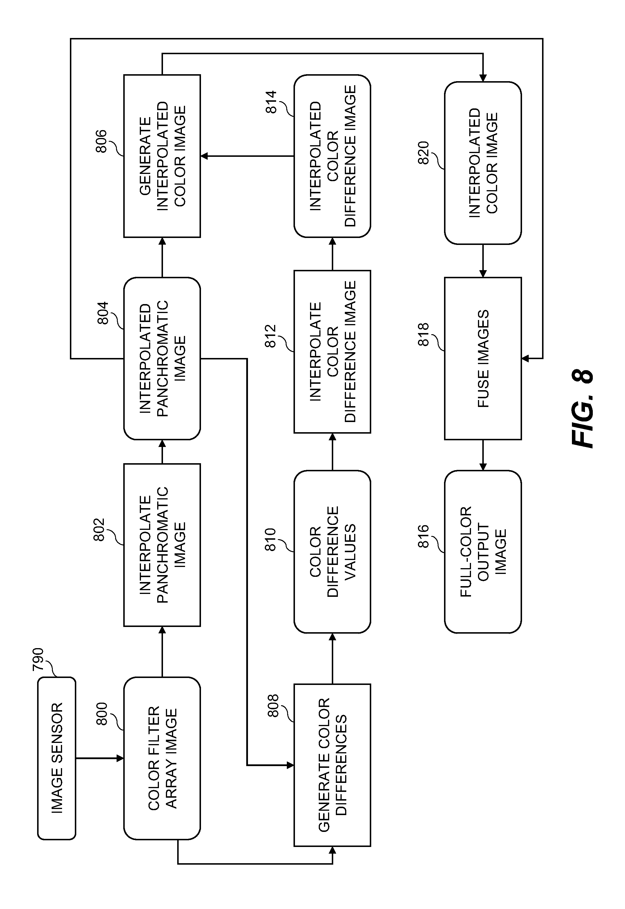 patent us8203615 - image deblurring using panchromatic pixels