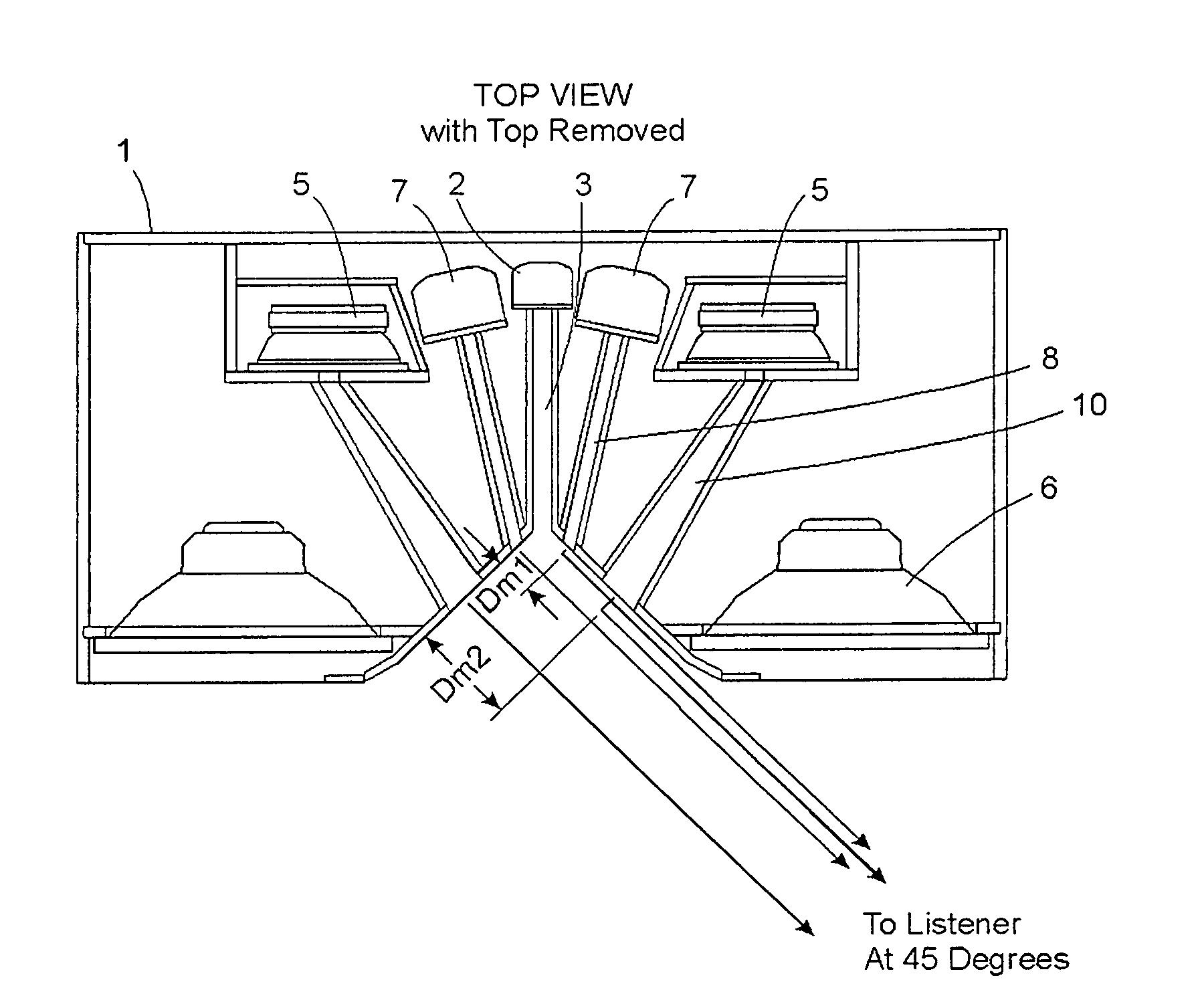 patent us8224001 - line array loudspeaker