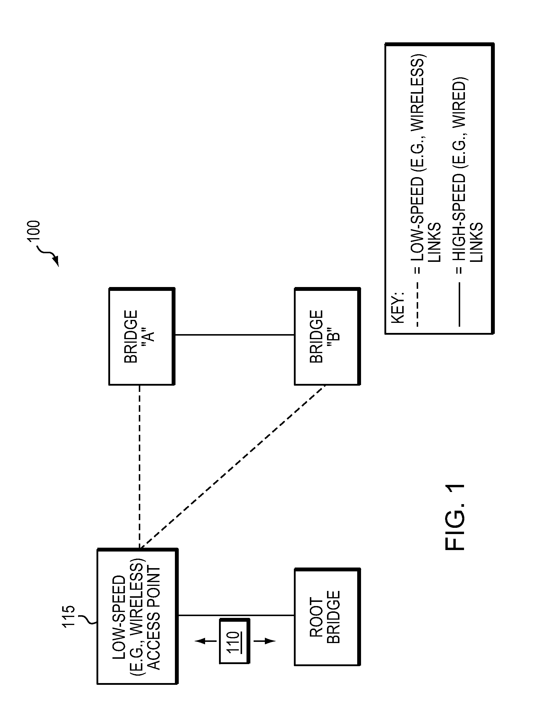 Patent US8228823 - Avoiding high-speed network partitions in favor ...