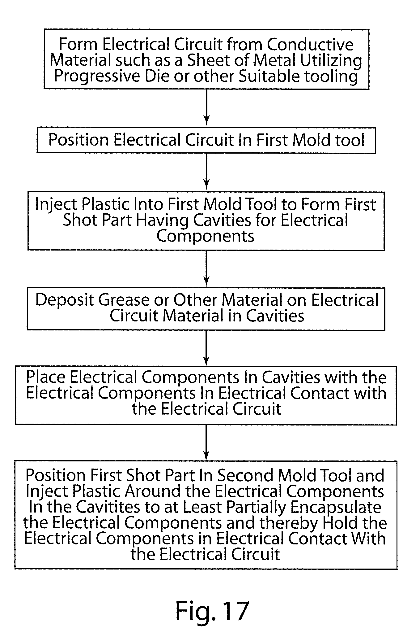Exelent What Are The Components Of An Electrical Circuit Inspiration ...