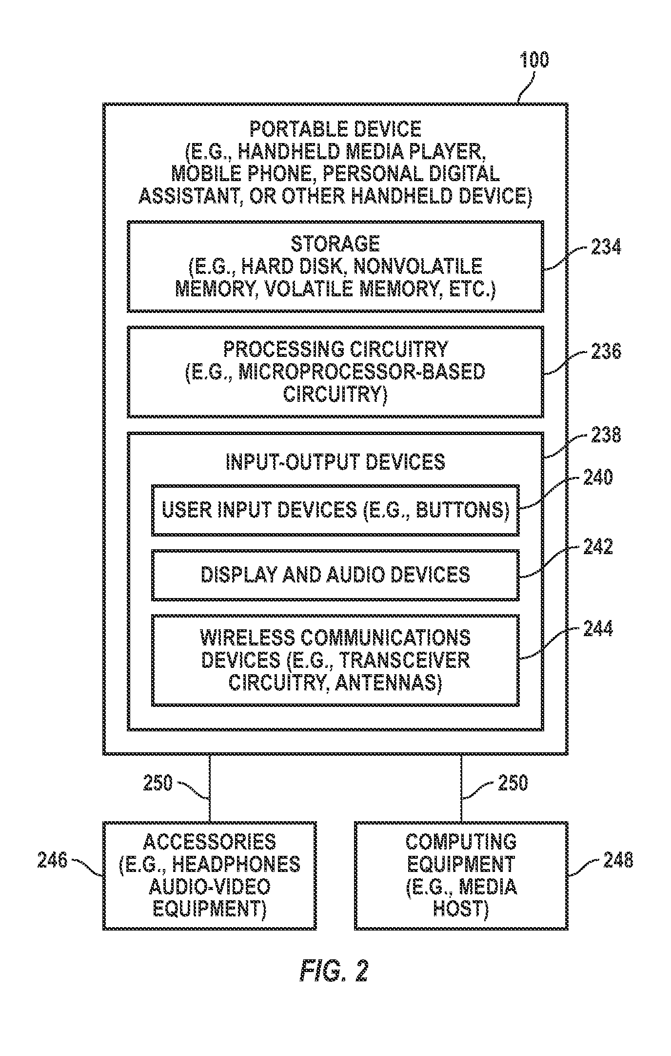 Outdoor Rf Signal Interference : Patent us wireless portable device with reduced