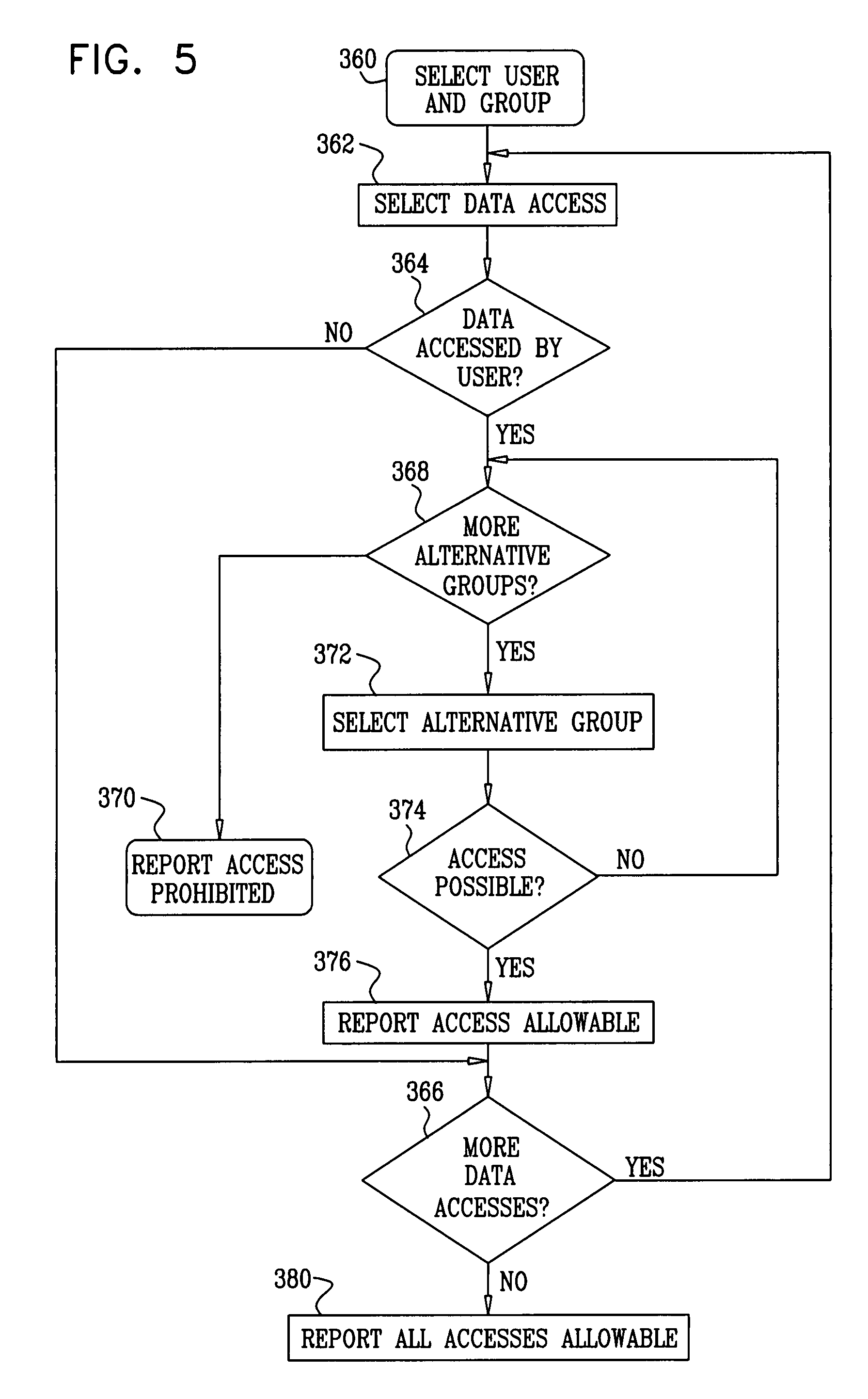Patent US8239925 - Evaluating removal of access permissions