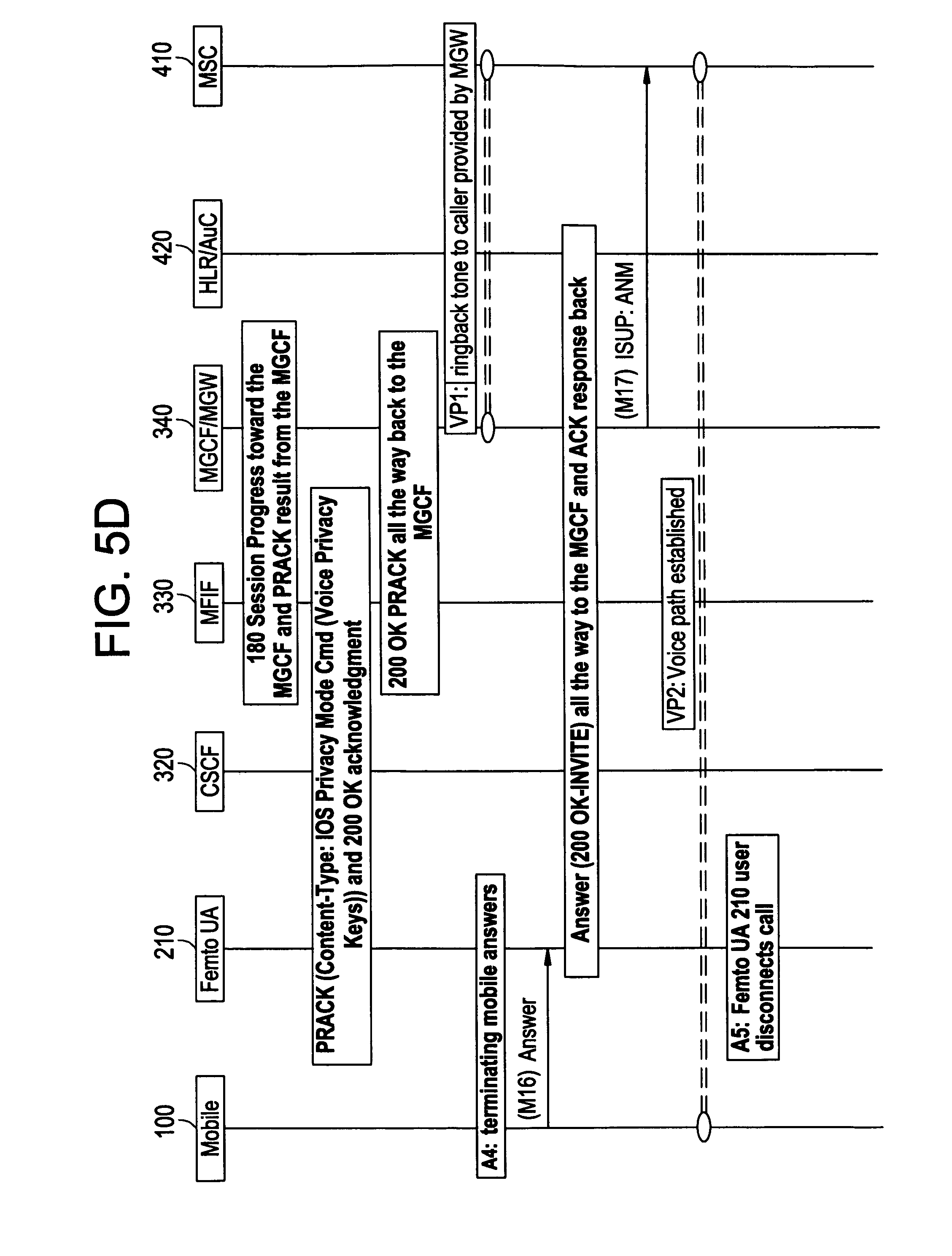 Patent US8249554 - Methods for provisioning mobile stations