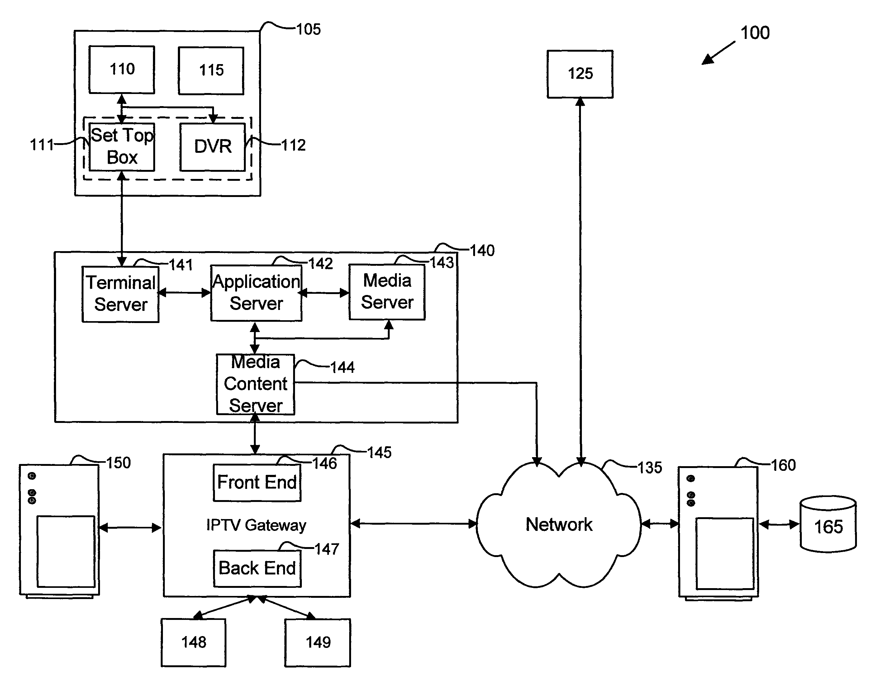 Patent Us8250179 Systems Methods And Computer Products For Iptv Wiring Diagram Drawing