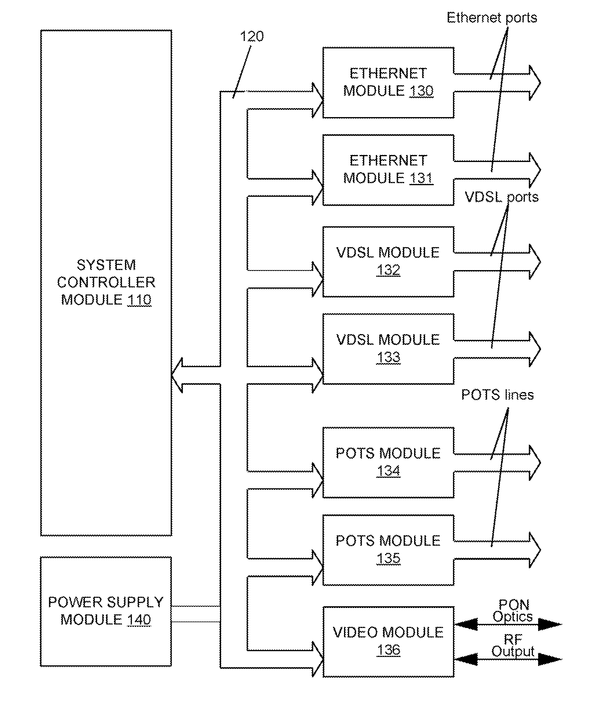 Patent Us8254779 Field Configurable Optical Network Terminal Voice Data Combination Module With Ethernet Switch Drawing