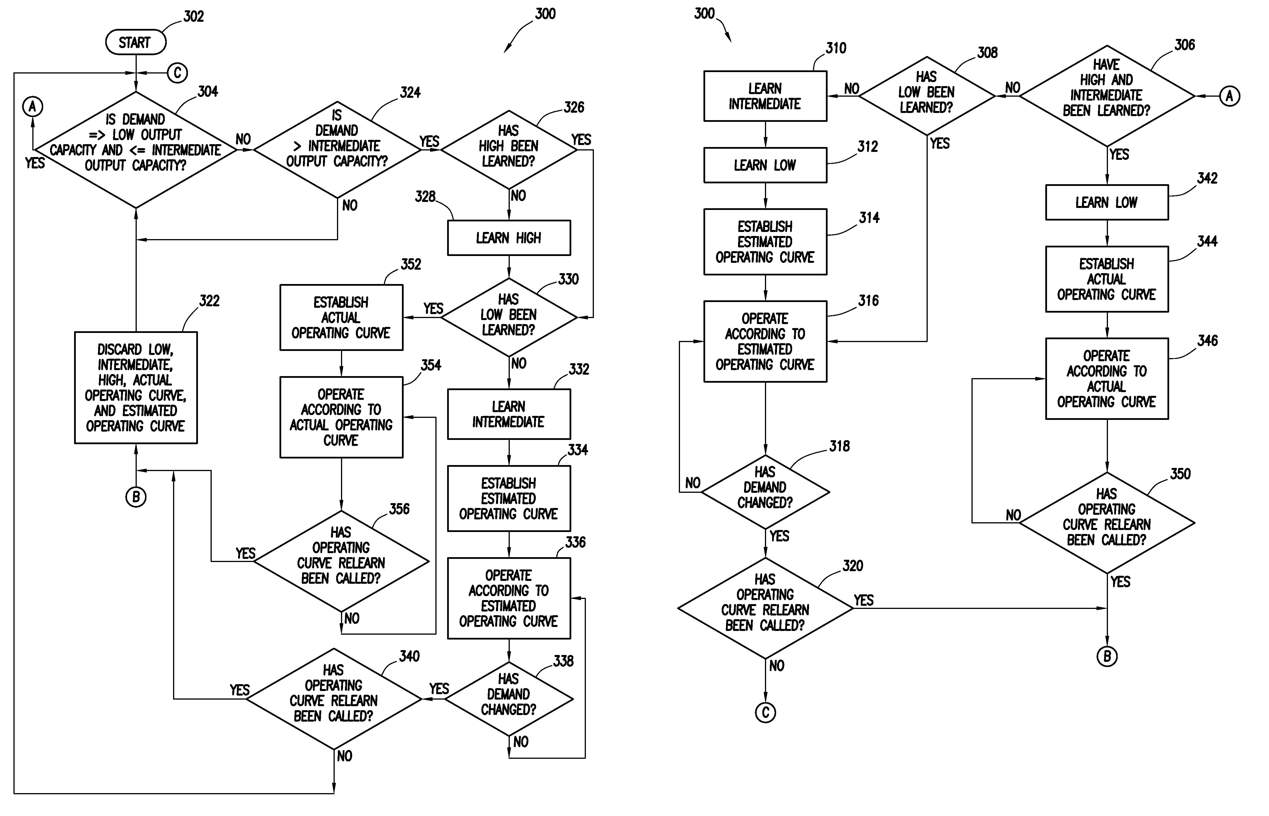 Patent Us8261733 Modulating Gas Furnace Google Patents