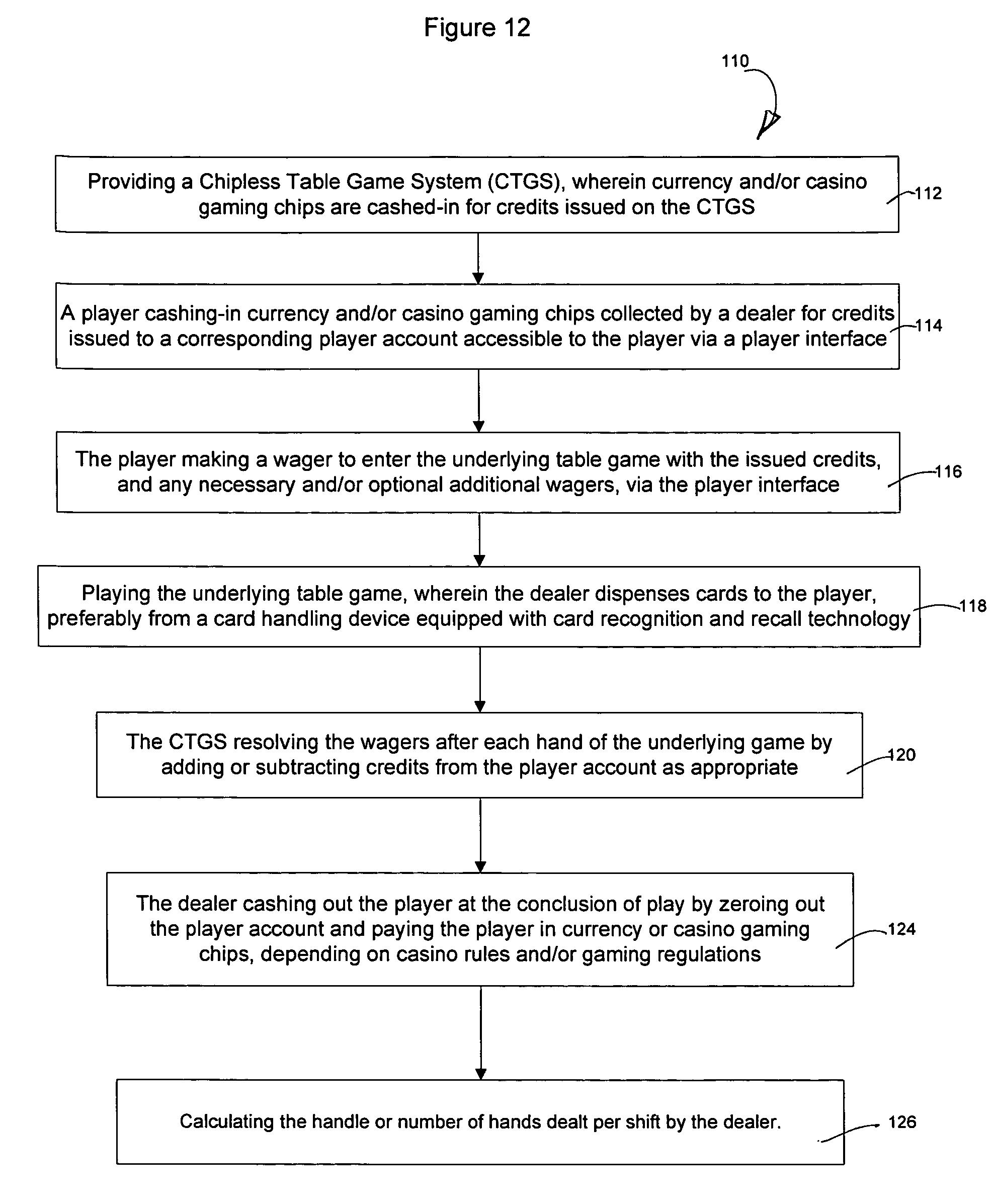 Poker regulation persuasive speech outline