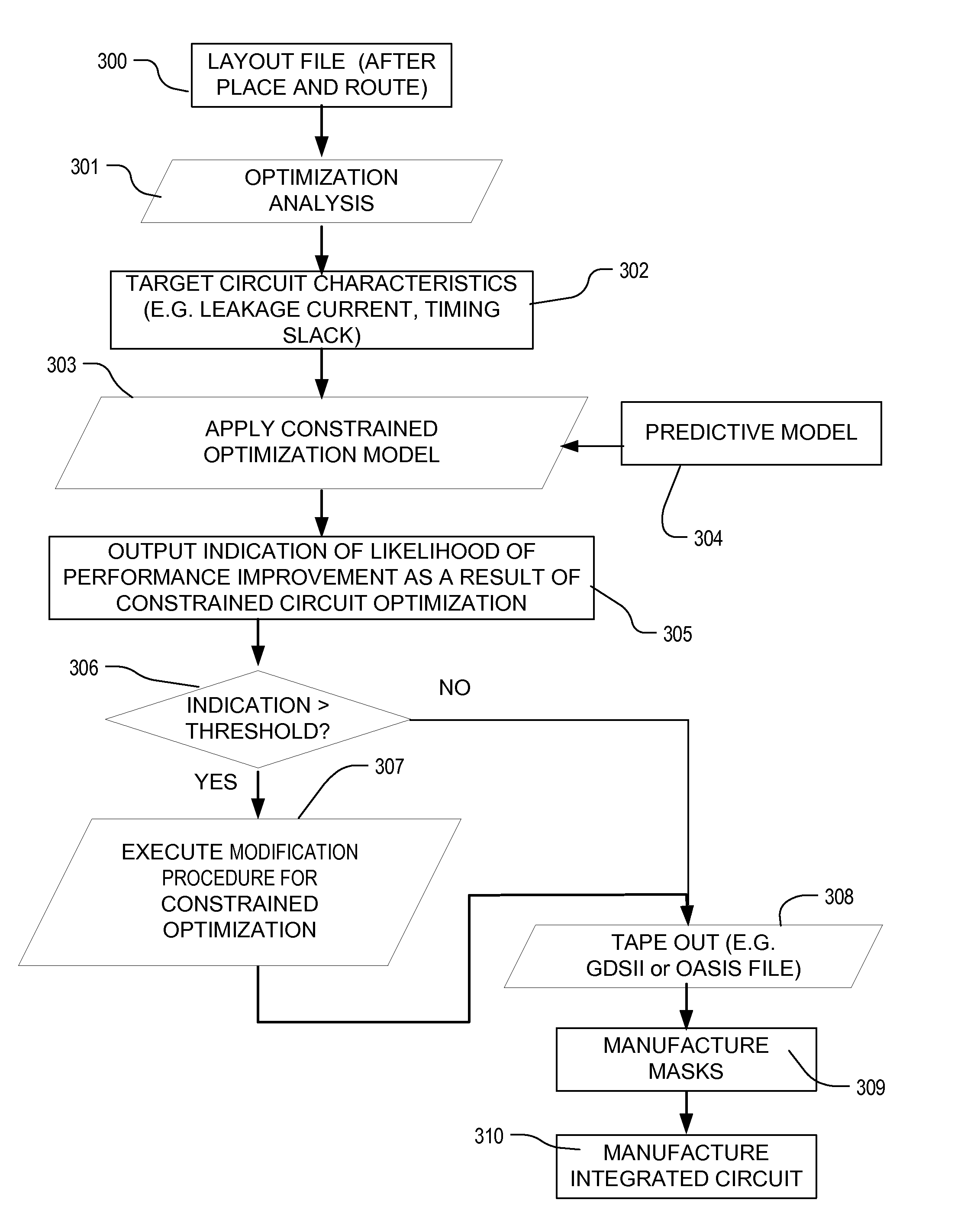 Patent Us8271931 Integrated Circuit Optimization Modeling What Is An 7 Drawing