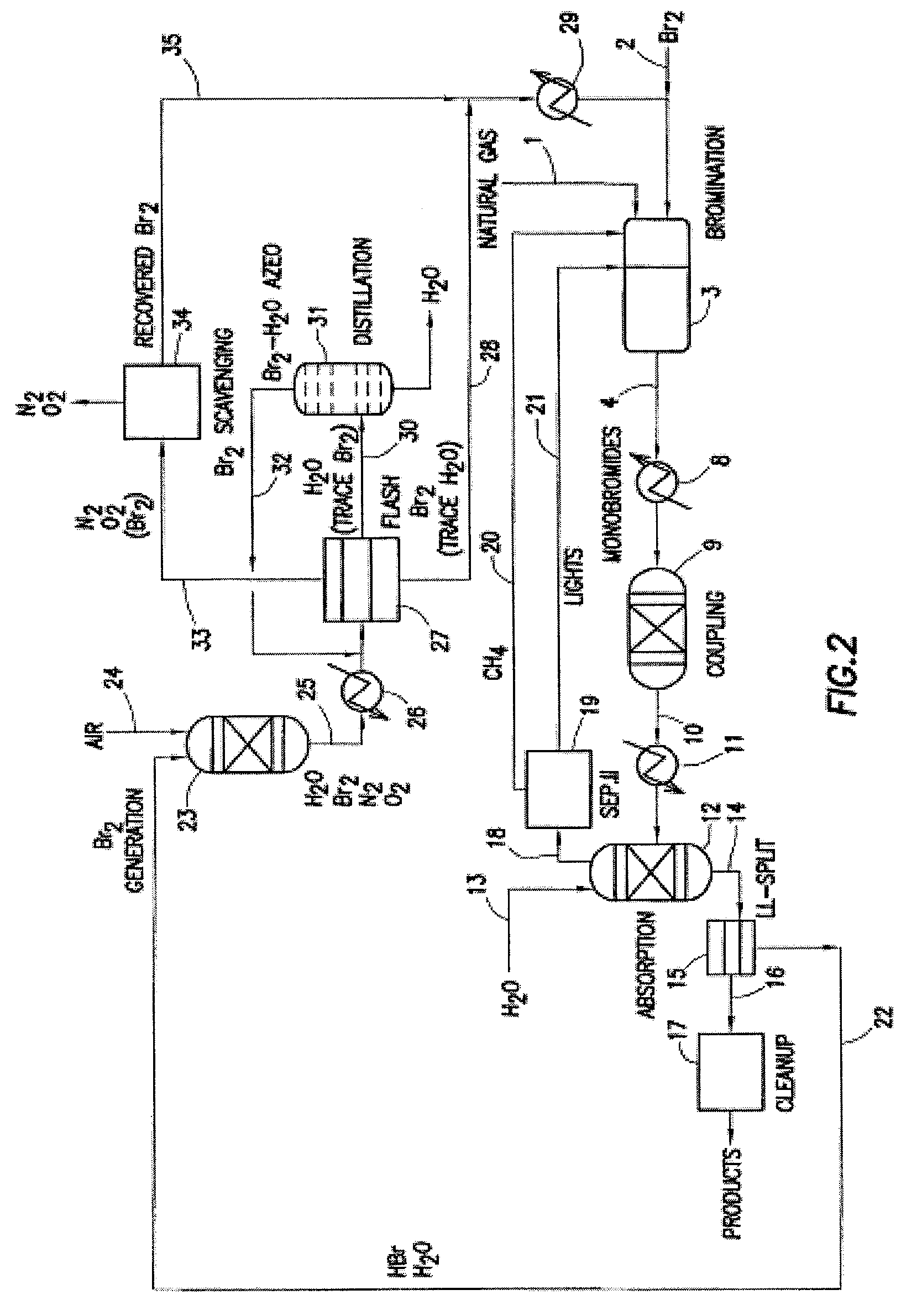 Patente Us8273929 Continuous Process For Converting Natural Gas To Taylor Dunn B2 48 Wiring Diagram Patent Drawing