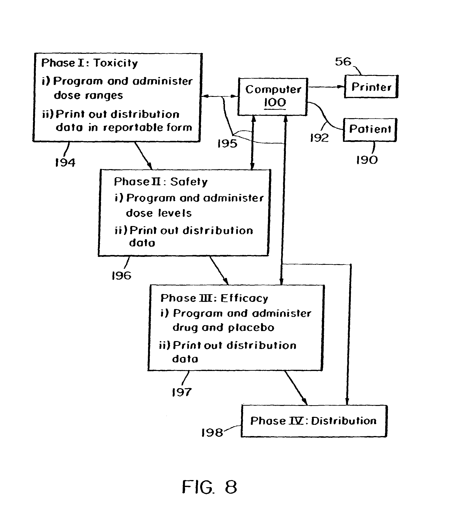 Patent US8280549 - Method for controlling a drug dispensing system ...