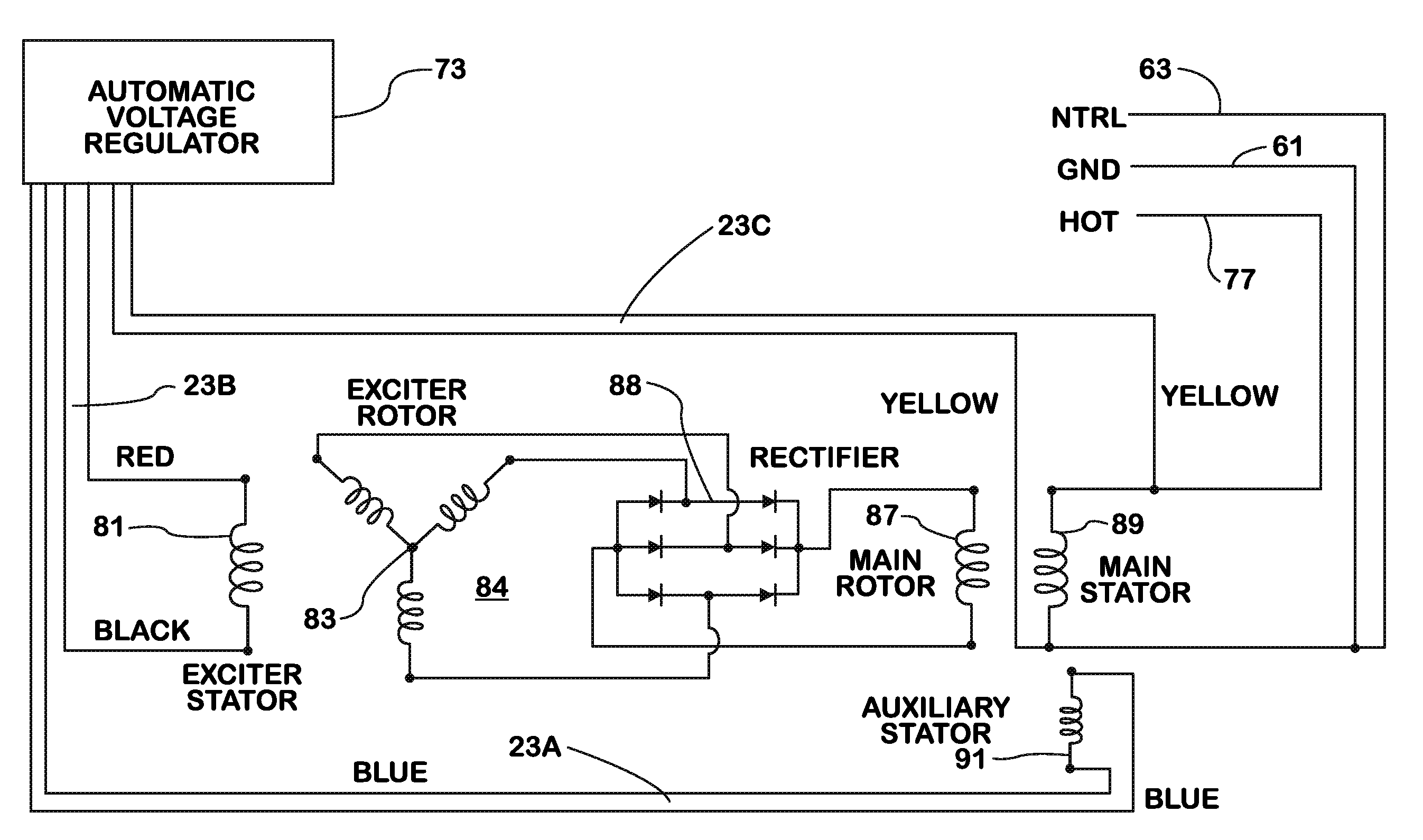 US08283942 20121009 D00000 patent us8283942 auxiliary power unit diagnostic tool google generator exciter diagram at n-0.co